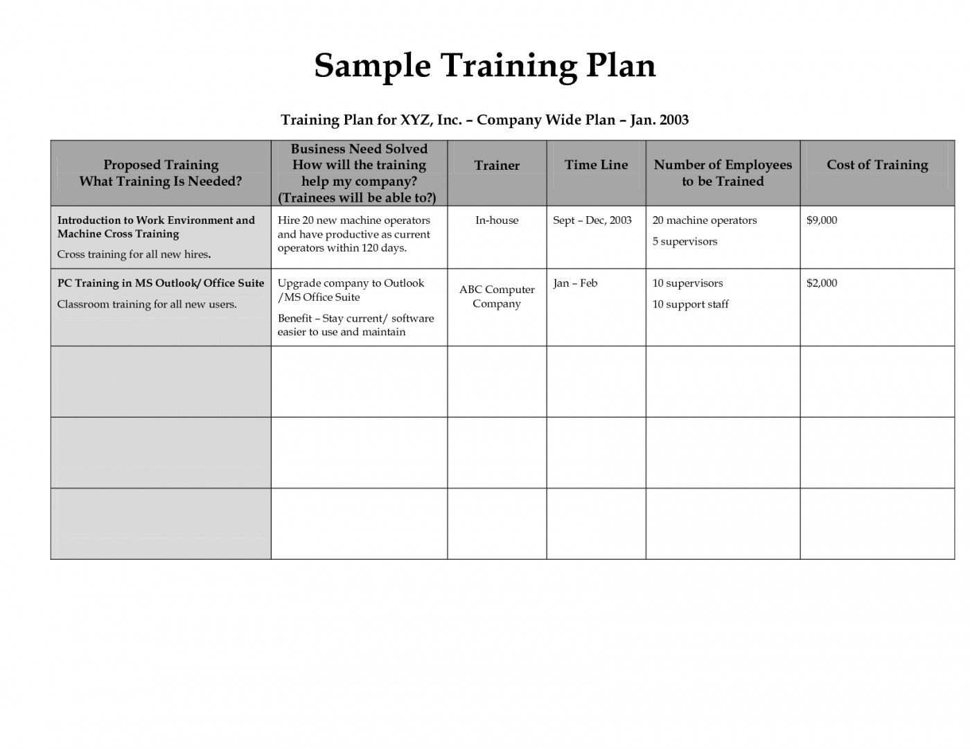 004 Free Printable Employee Training Plan Template For Ms Word Or regarding Free Printable Blank Training Plan Year