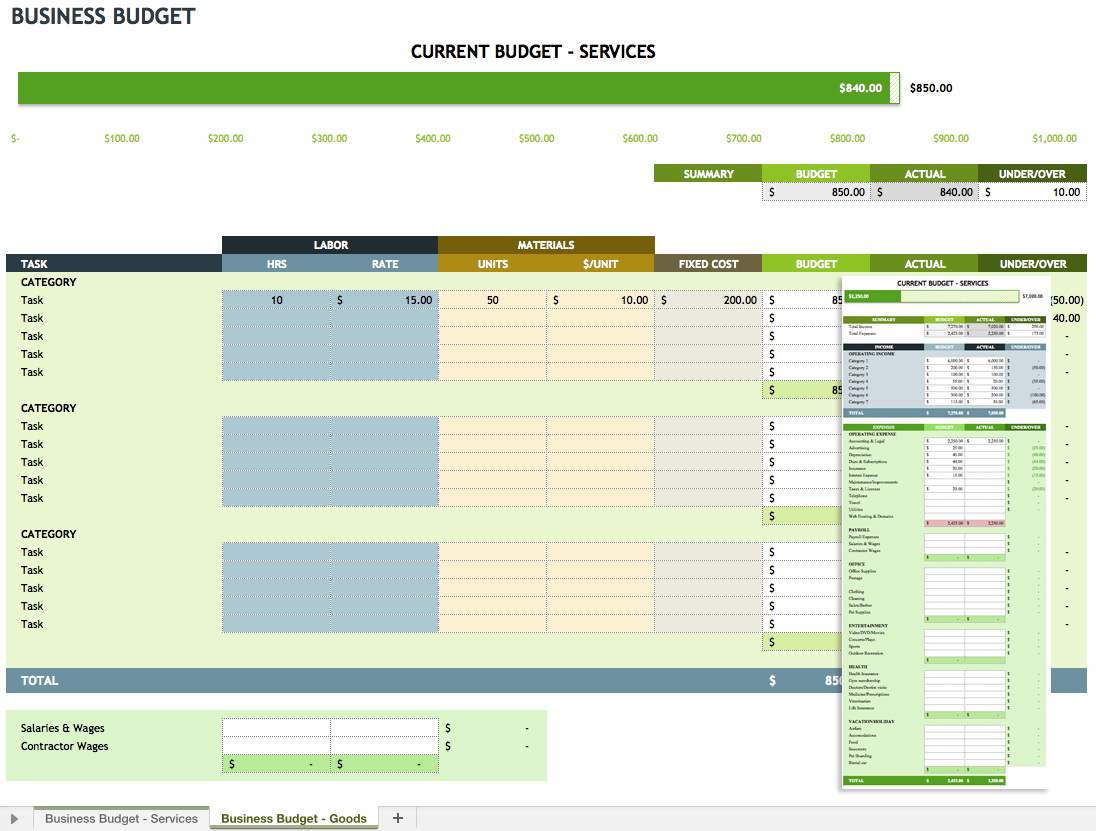 009 Succession Planning Template Excel Free Fantastic Ideas 9 Box in 9 Box Template In Excel