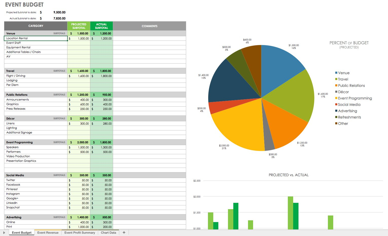 21 Free Event Planning Templates | Smartsheet intended for Event Guest List Template Excel