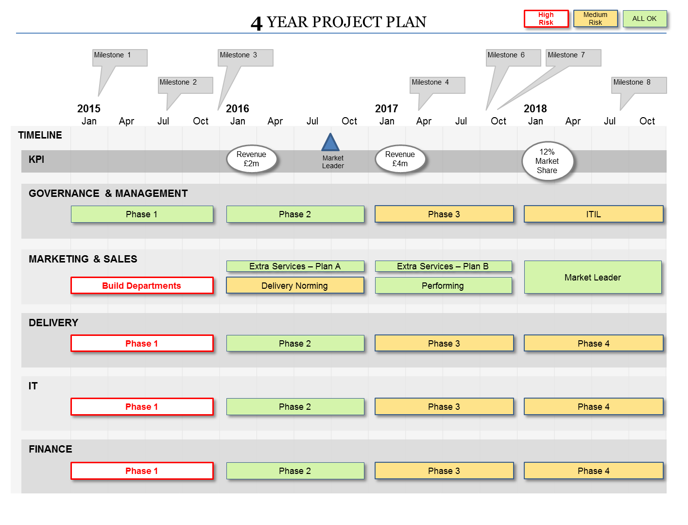 3 Year Planner Template - Infer.ifreezer.co for Year Planner Template Uk