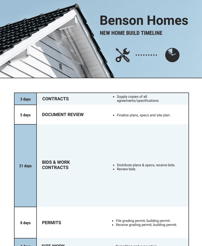36 Timeline Template Examples And Design Tips - Venngage inside 5 Day Work Schedule Template