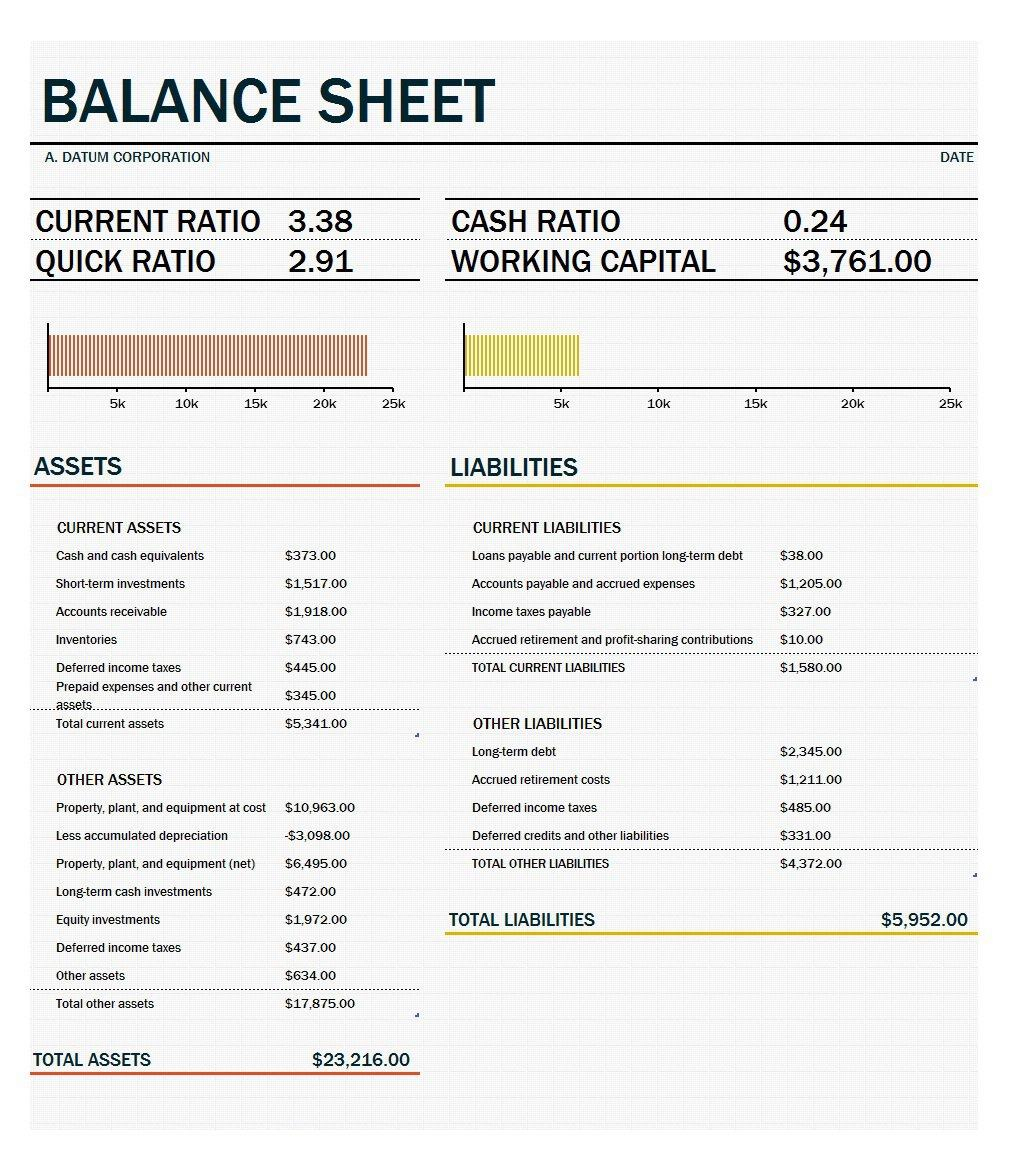 38 Free Balance Sheet Templates & Examples ᐅ Template Lab for Mothly Bill Payment Balance Sheet Blank