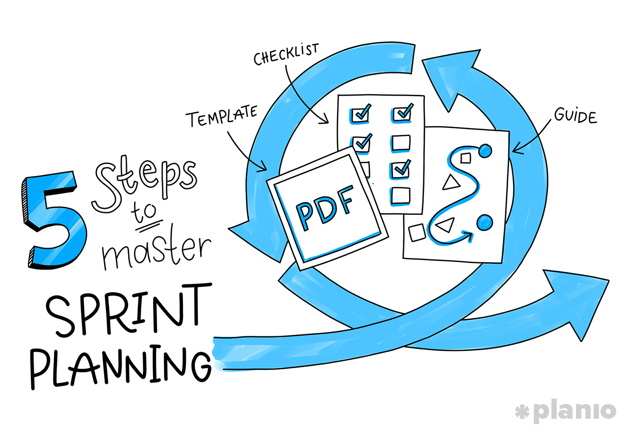 5 Steps To Master Sprint Planning: Template, Checklist And Guide with regard to Planning Date Night Checklist Template