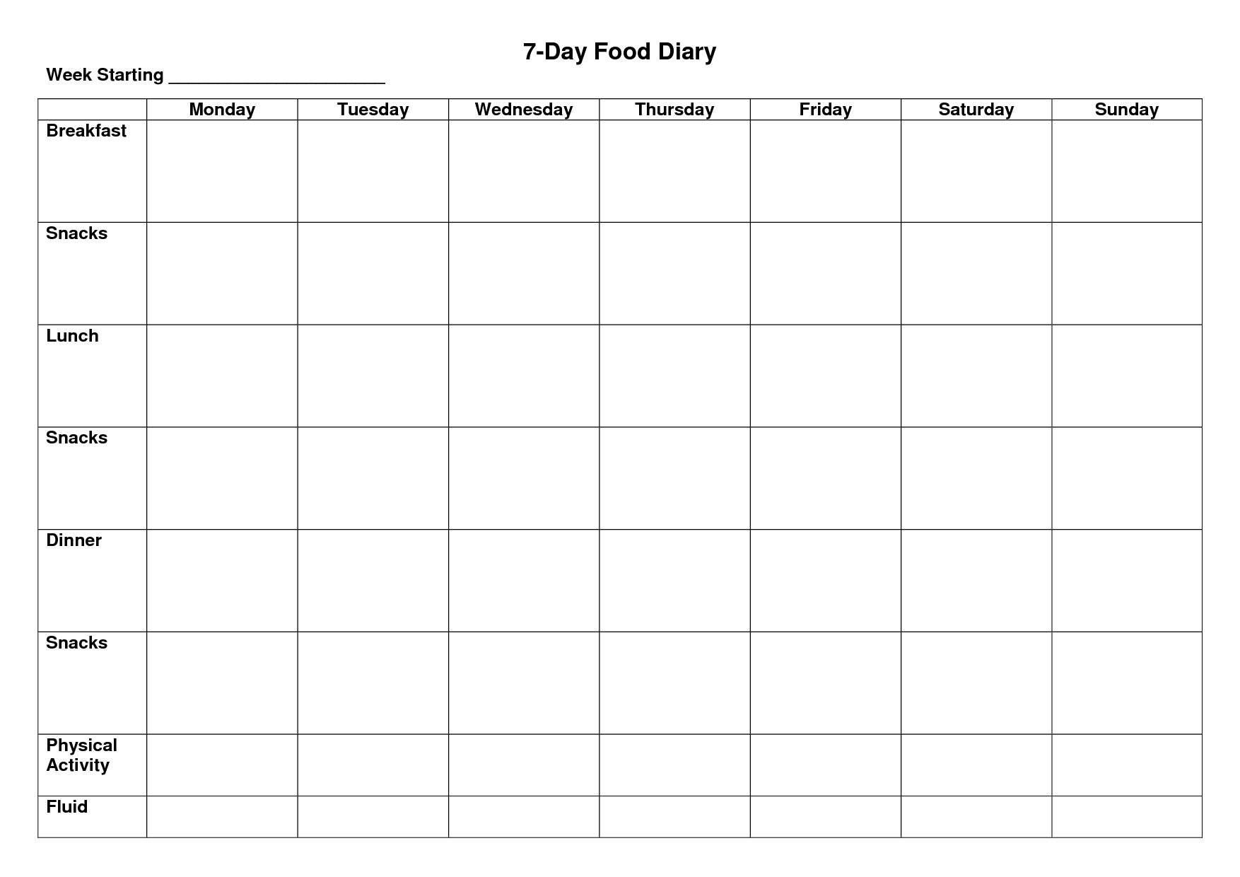 7-Day Food Diary Template | Diet Plans In 2019 | Food Diary, Diary inside 7 Day Meal Planner Template