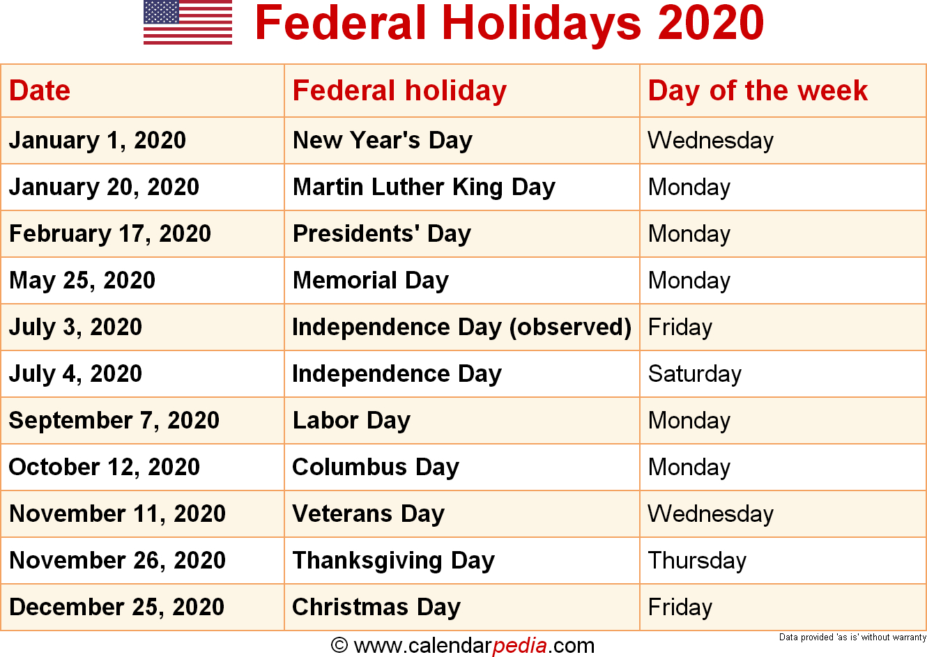 All Federal Holidays 2020 for Calendar With All The Special Days In 2020