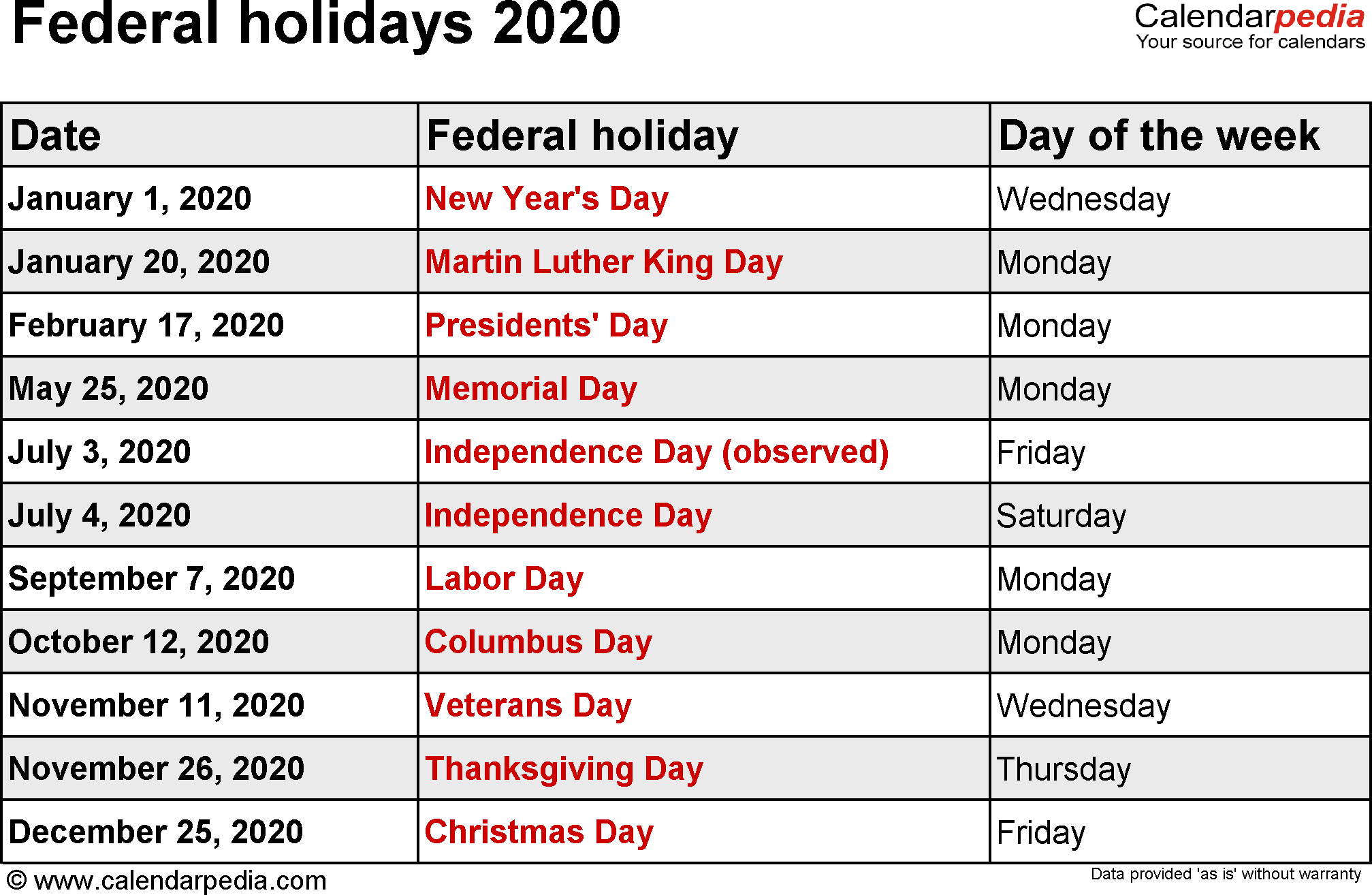 All Federal Holidays 2020 in Calendar With All The Special Days In 2020
