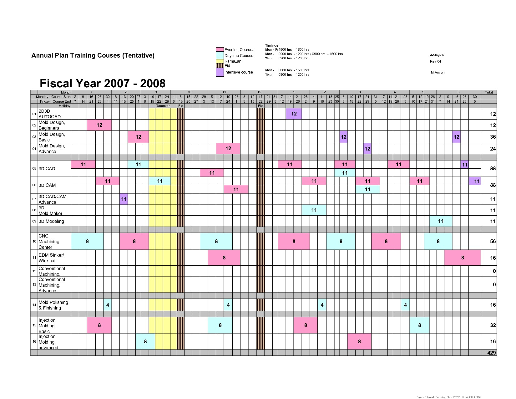 Annual Training Calendar Plate Excel Plan Schedule Planner January for 12 Month Training Calendar Template