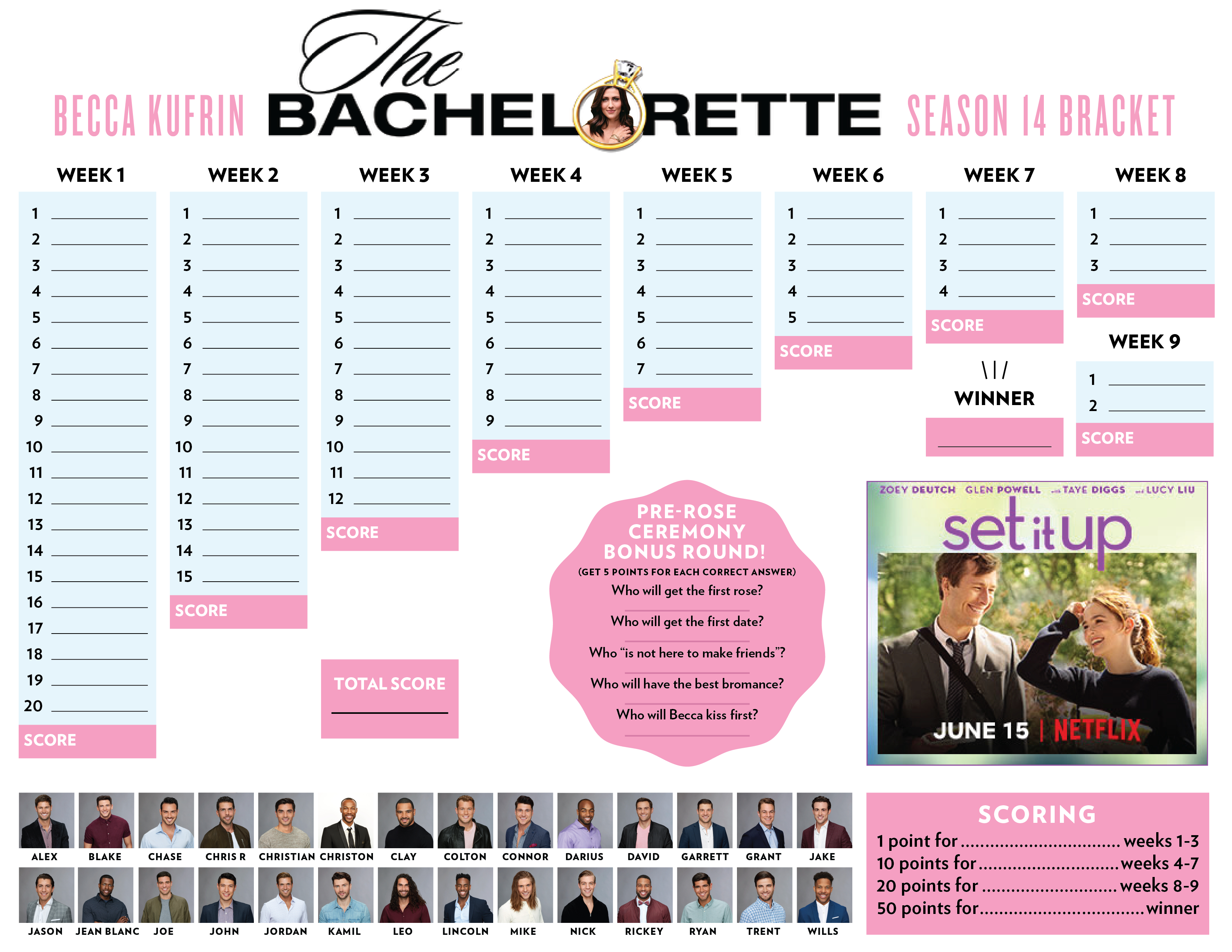 Bachelorette Bracket For Becca Kufrin's Season 14 Contestants in Bachelorett Fill In Blank Templets