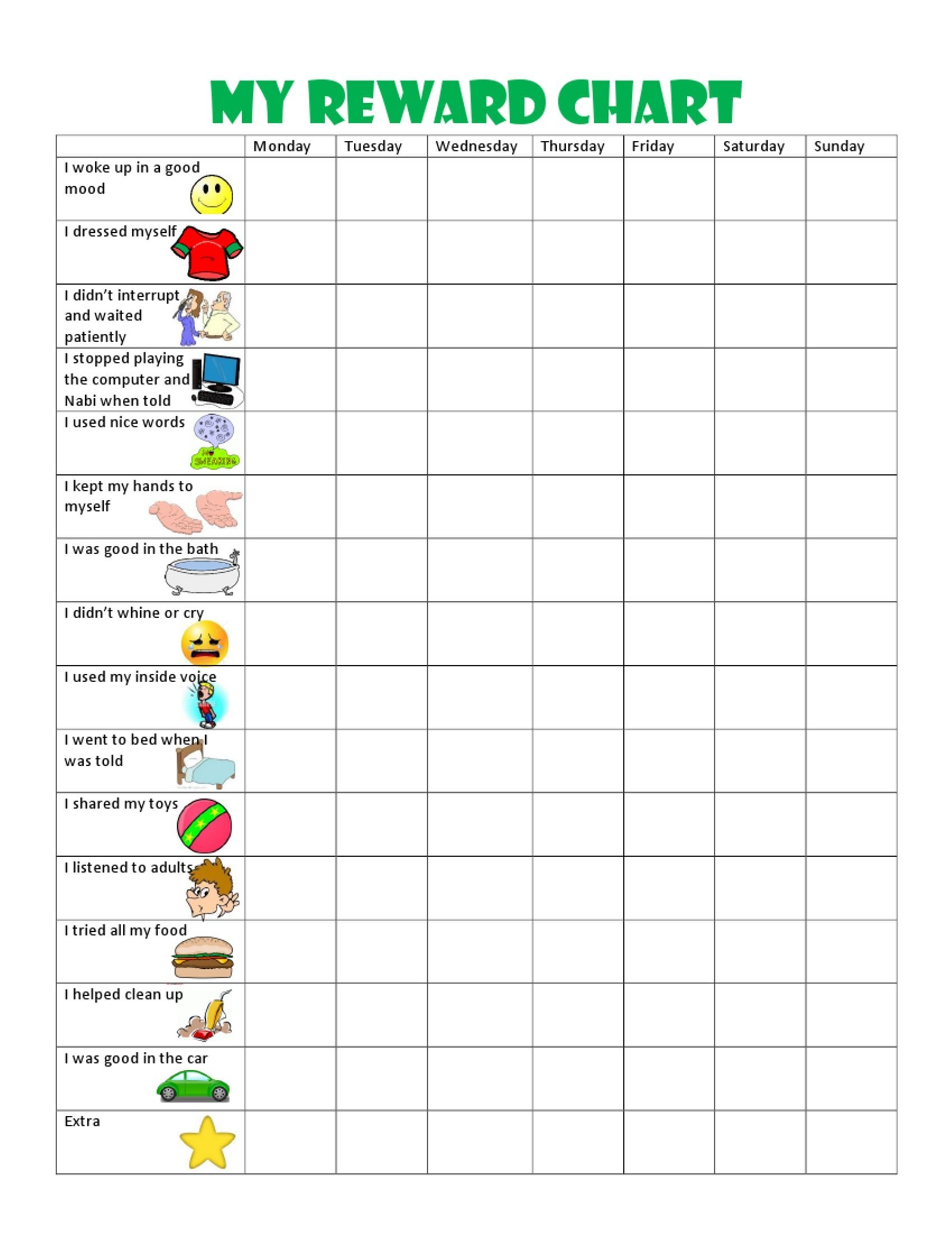 Behavior Charts For Toddlers Printable | Shop Fresh with regard to Behavior Charts For Kids Templates