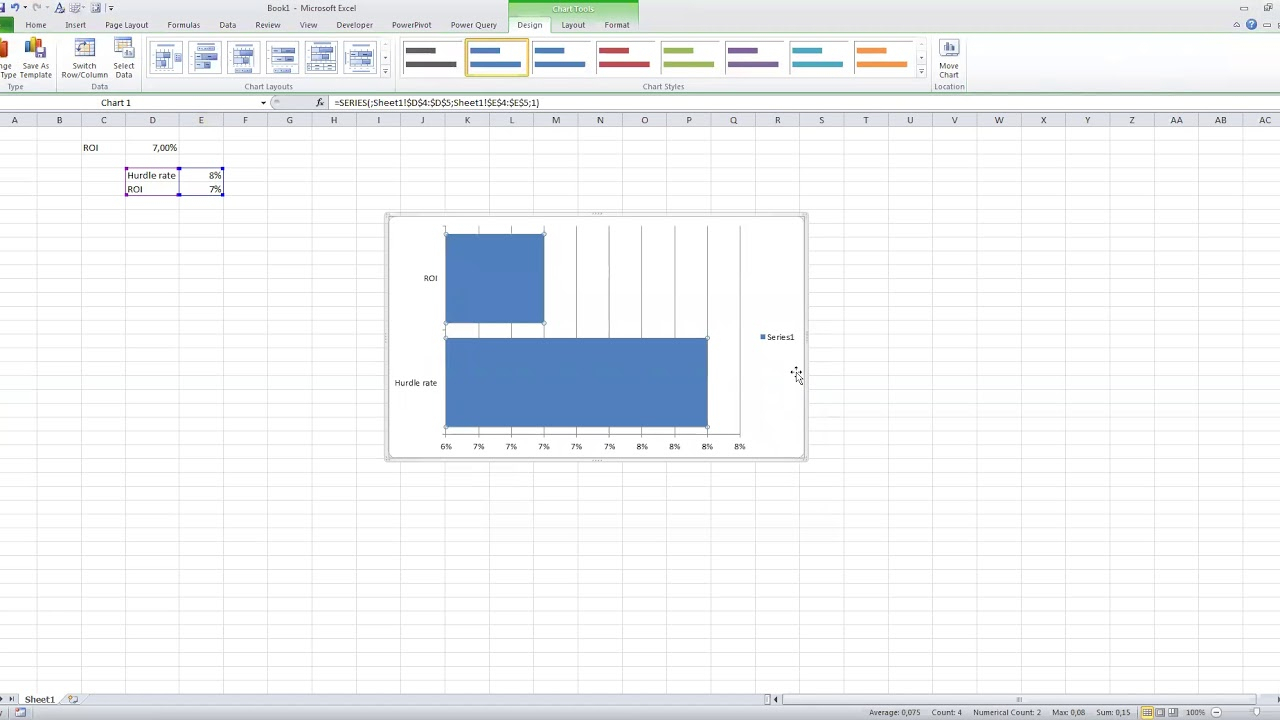 Conditional Formatting Of Excel Charts - Peltier Tech Blog for Blank Data Graph With Date Slots