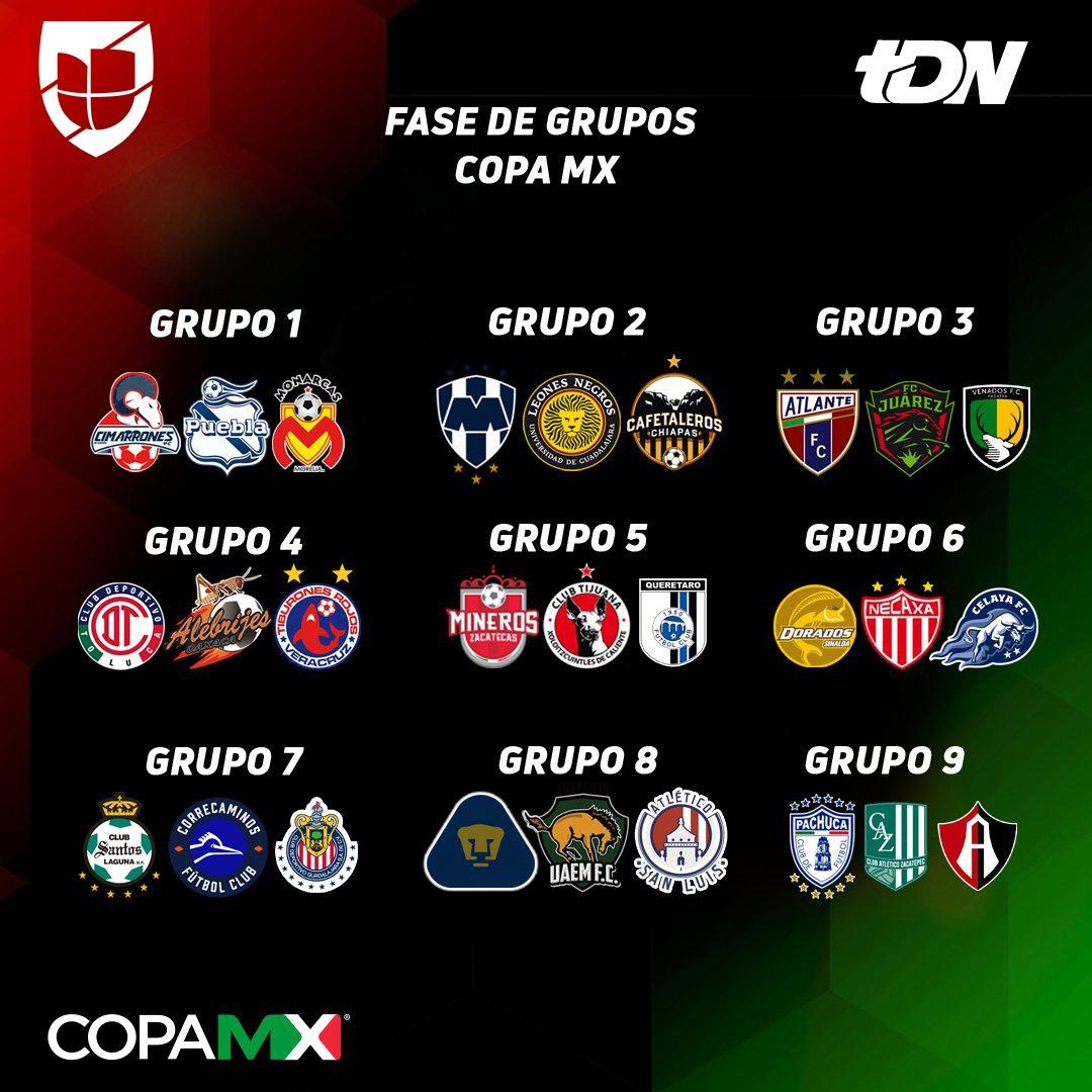Definidos Los Grupos Y Fechas Para La Copa Mx Del 2019-2020 for Calendario Liga Mx 2019 2020