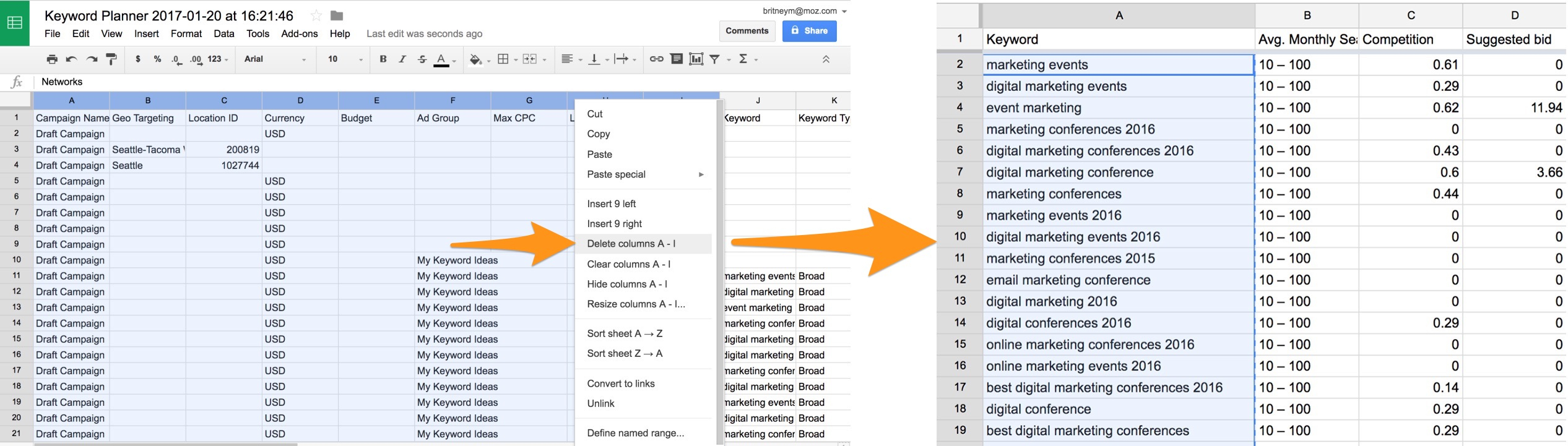 Finding Keywords That Will Boost Your Event's Seo - Eventbrite for KeywordAverage MonthlysearchesArticleKeyword Tags