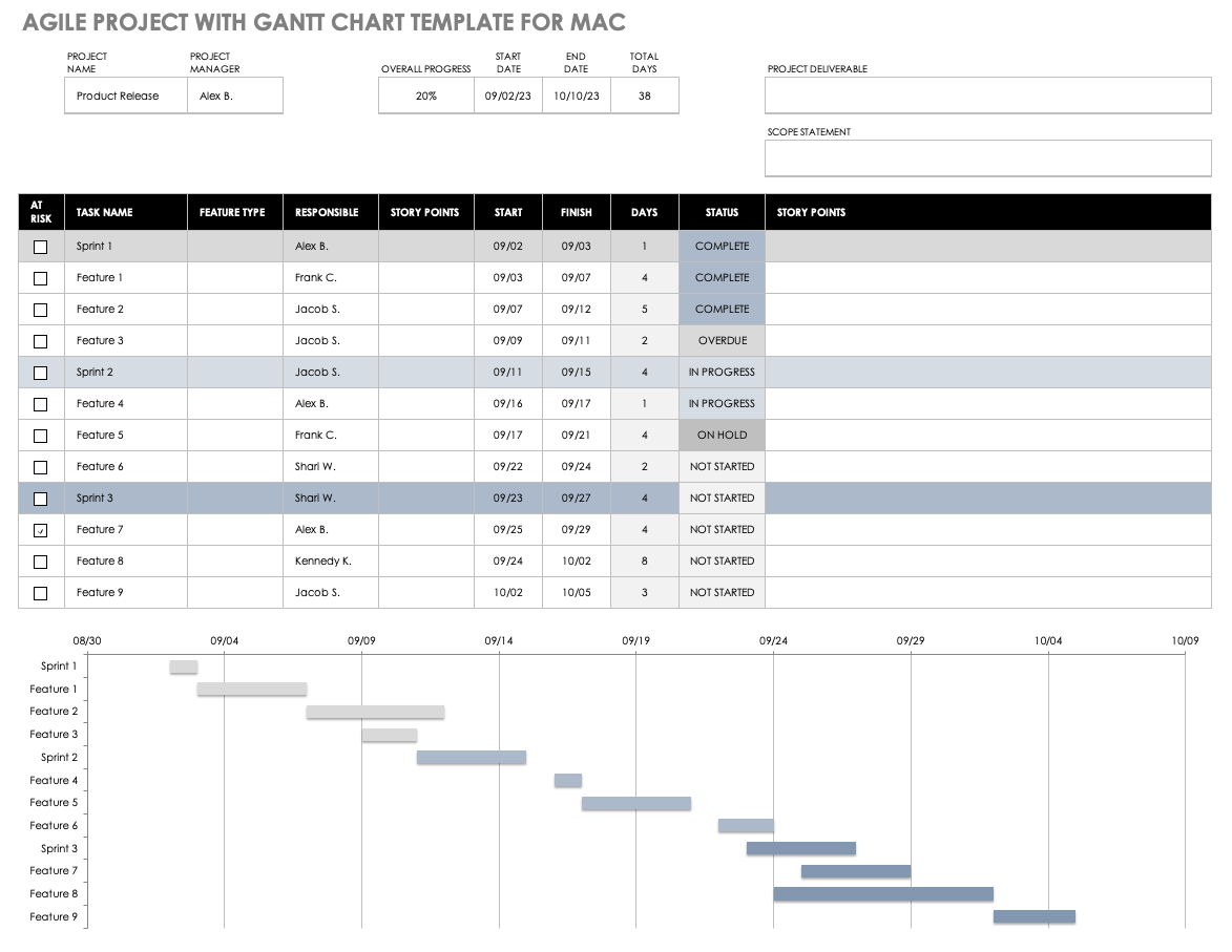 Free Excel Templates For Mac - Pm, Accounting & More | Smartsheet throughout Free Blank Printable Bill Paying Chart