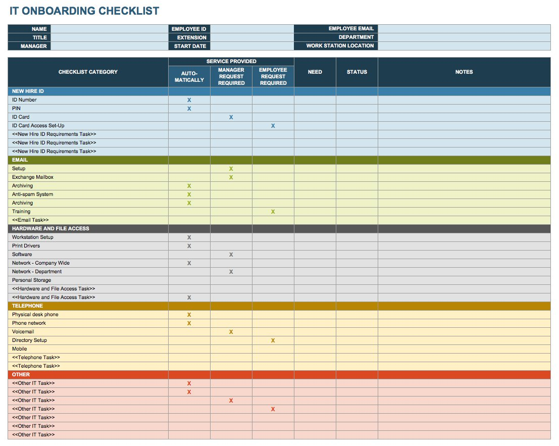 Free Onboarding Checklists And Templates | Smartsheet with regard to New Employee Orientation Template With Calendar