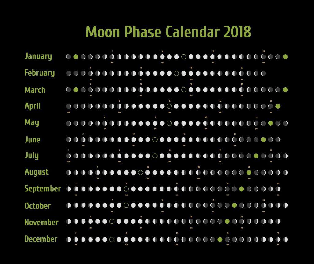 Free September 2018 Full Moon Calendar Template | [Free]* Printable with Template For Lunar Calendar
