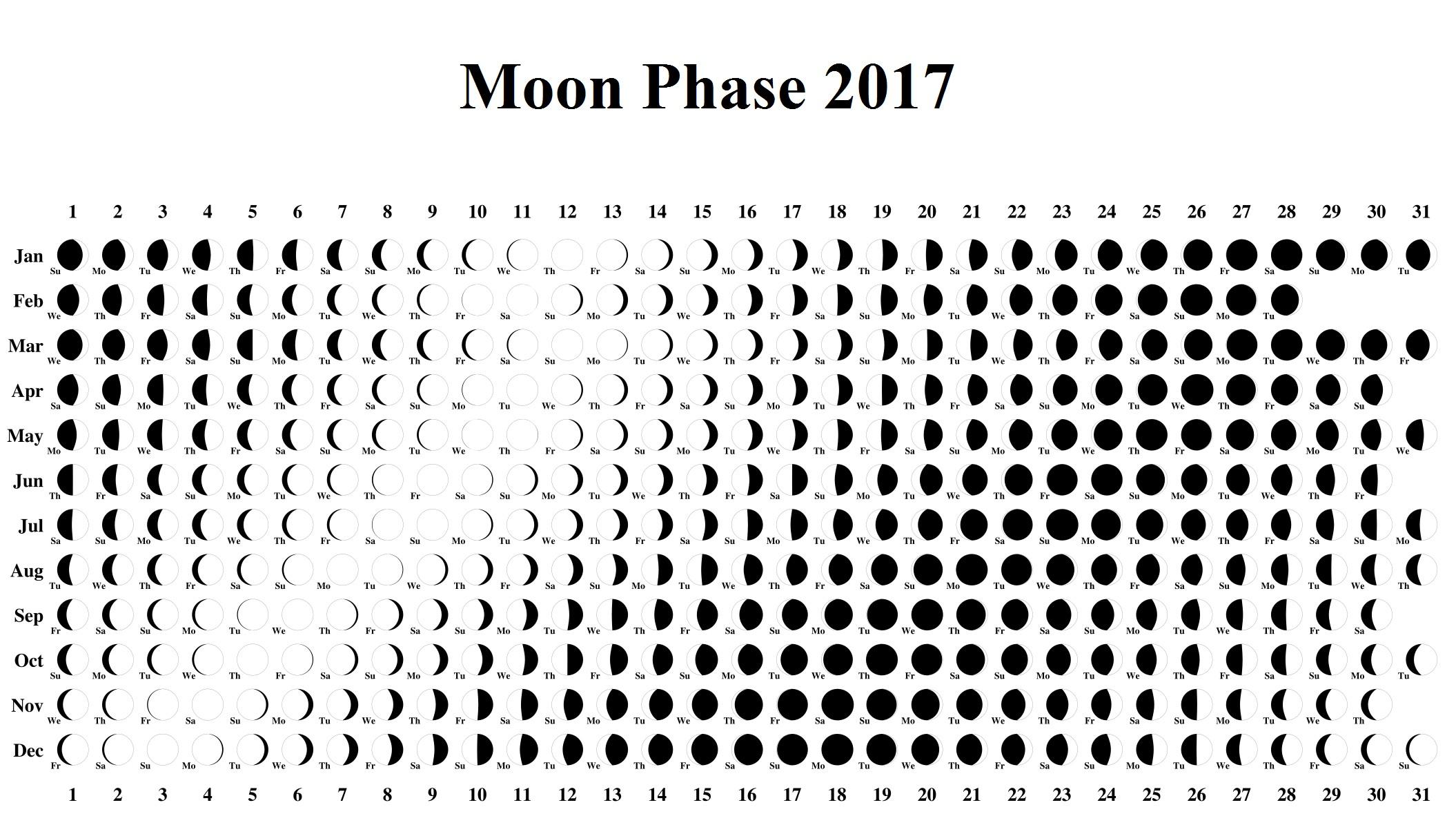 Full Moon Calendar September 2018 | Calendar Template in Template For Lunar Calendar
