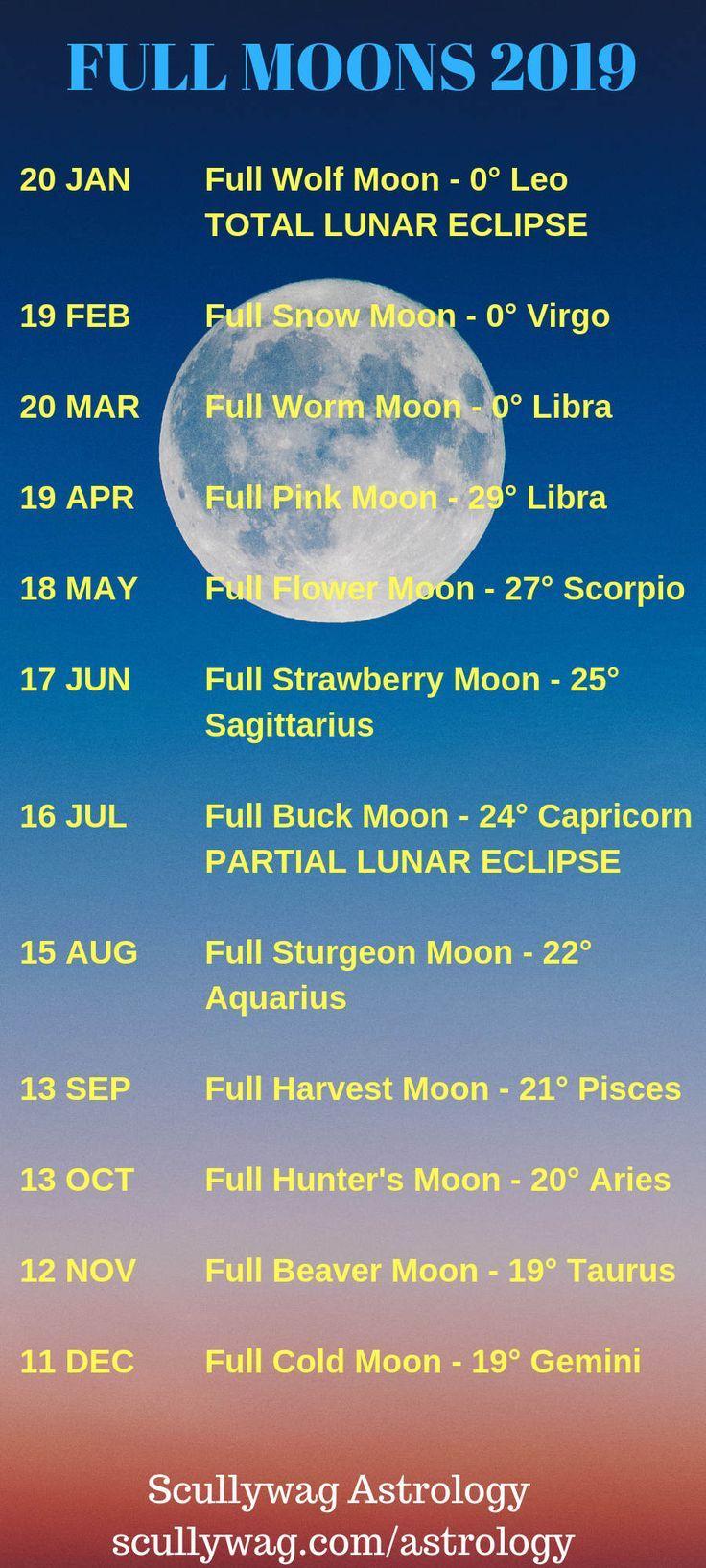 Full Moon Dates And Zodiac Degrees For 2019. #astrology #moon regarding Full Moon Calendar 2019 October
