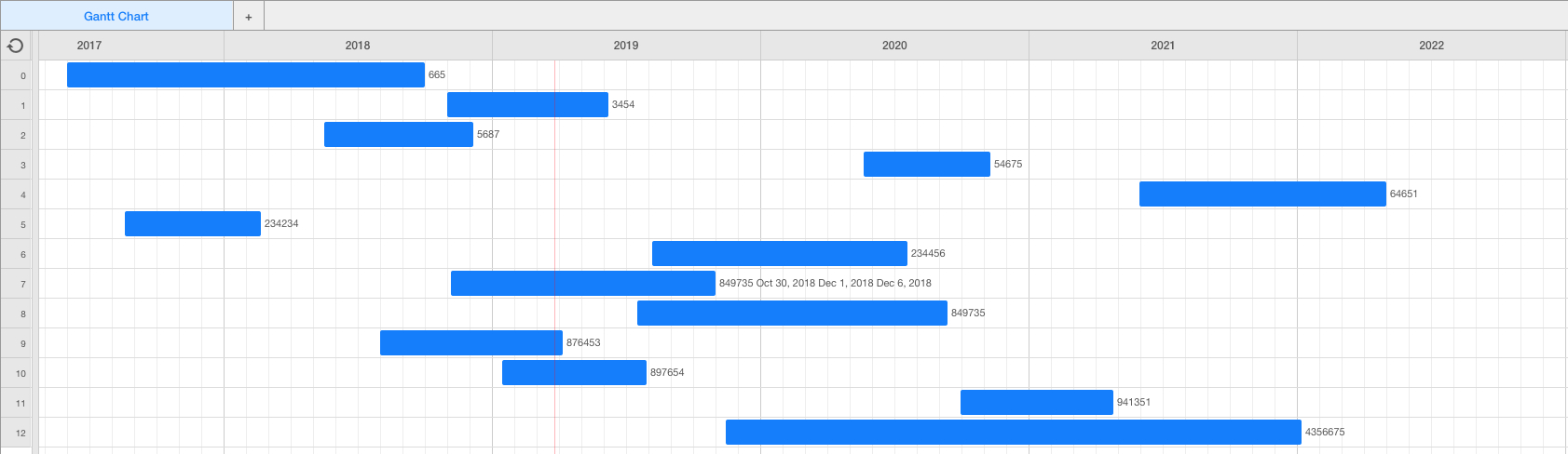 Gantt - Ninox Users Manualnioxus - 1.0 within Gant Chart Calendar Year In Weeks For 2020