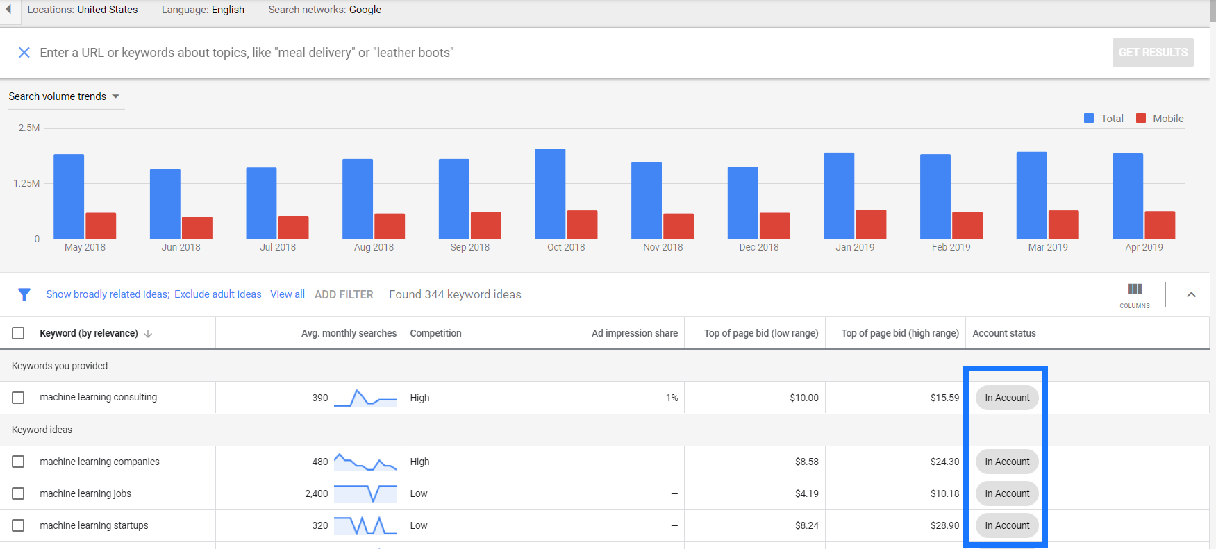 Google Ads Keyword Planner: What Has Changed (And How To Use It) pertaining to KeywordAverage MonthlysearchesArticleKeyword Tags