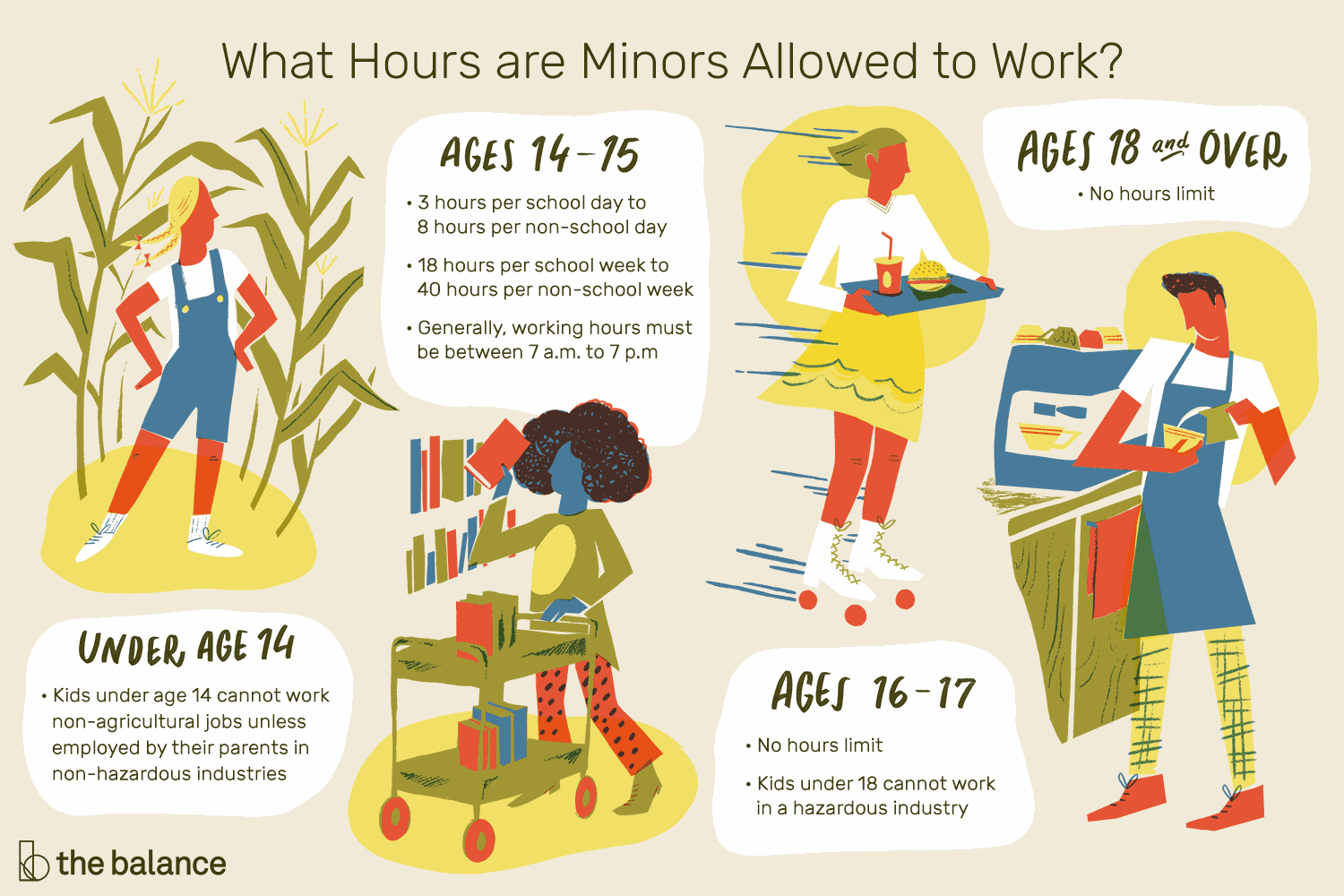 Guidelines For Working Minors regarding 6 Day Work Week Template For Manufacturing