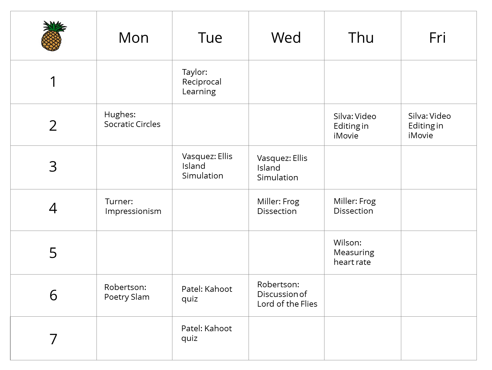 How Pineapple Charts Revolutionize Professional Development | Cult with Blank Calendar Chart For Classrooms