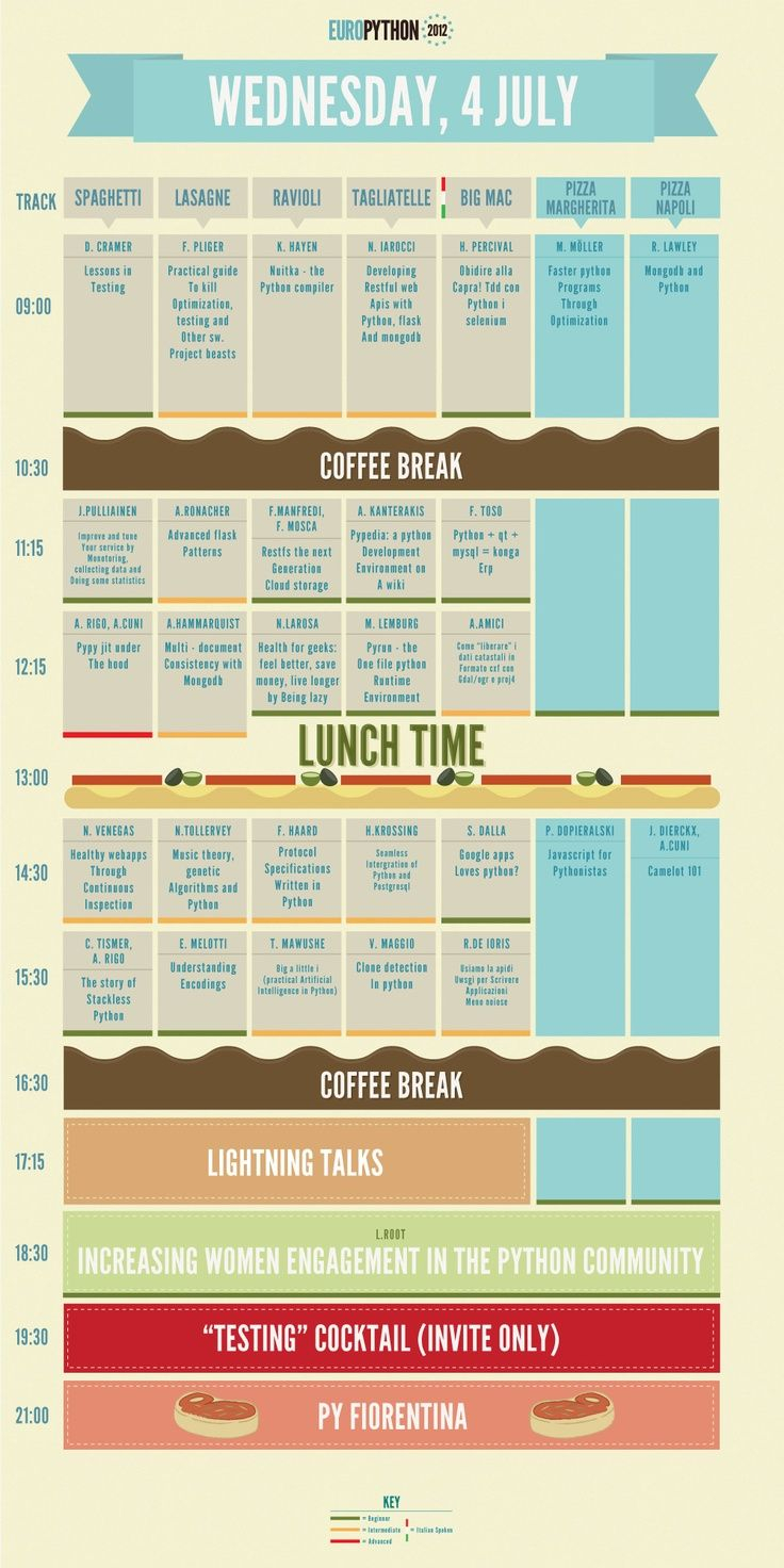 Image Result For Conference Program At A Glance Schedule Template throughout Schedule At A Glance Template