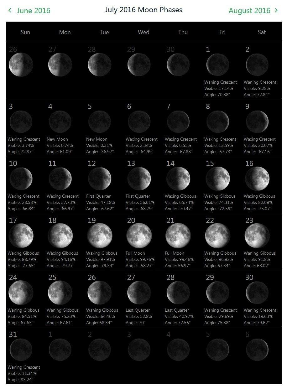 July 2016 Moon Phases Calendar Printable Monthly Calendar September regarding Full Moon Calendar 2019 Printable October