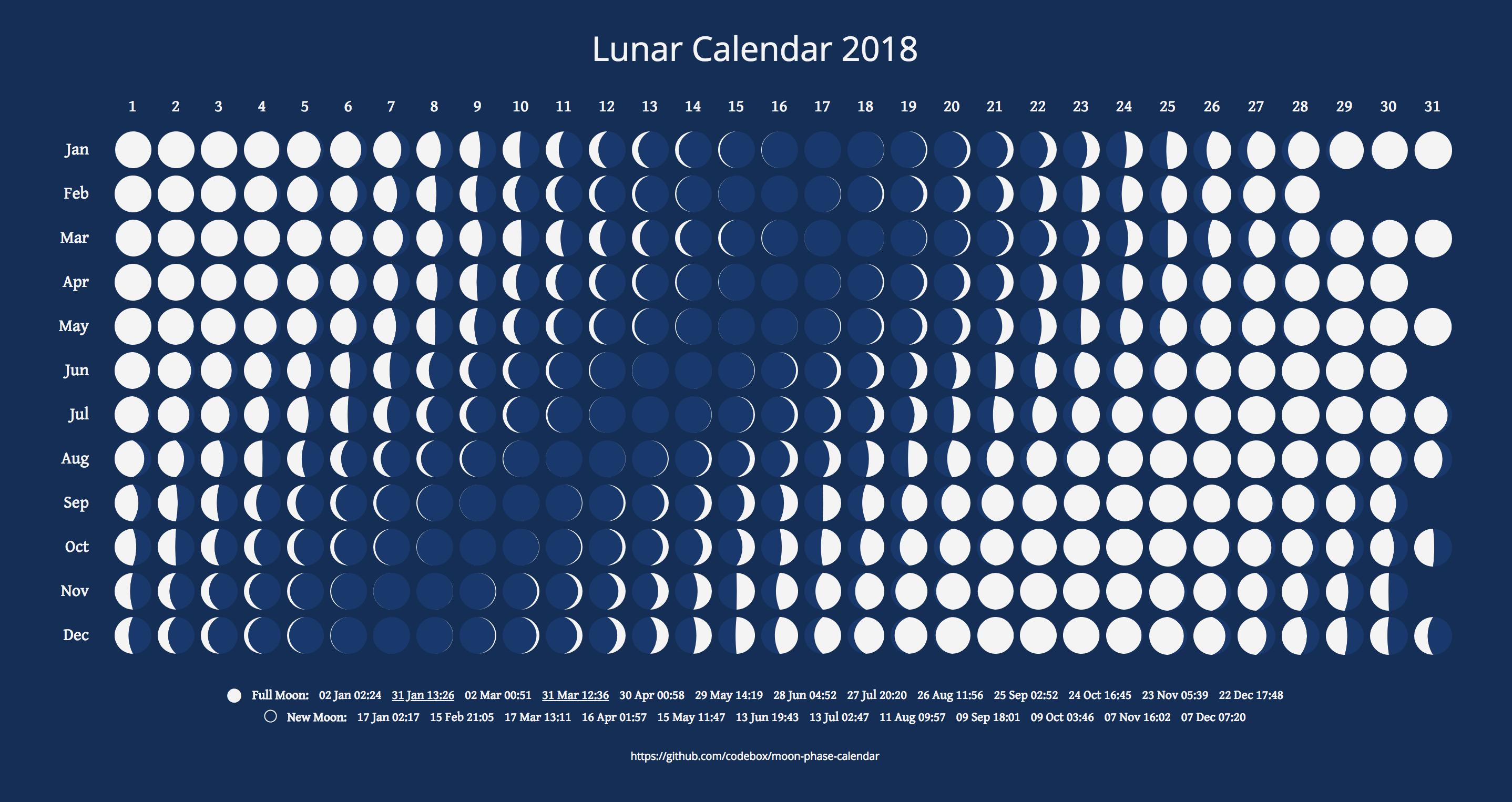 Lunar Calendar Generator - Codebox Software for Template For Lunar Calendar