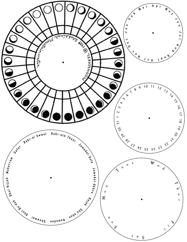Lunar & Solar Calendar Template | Seeds Of Knowledge in Template For Lunar Calendar
