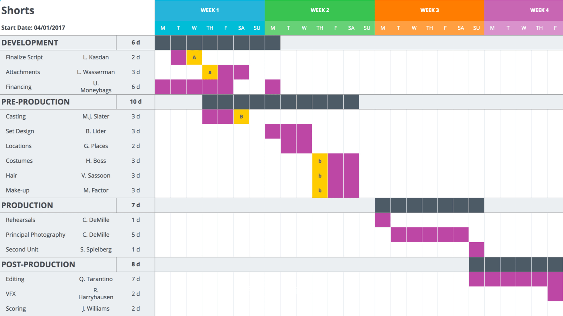 Mastering Your Production Calendar [Free Gantt Chart Excel Template] within 6 Day Work Week Template For Manufacturing