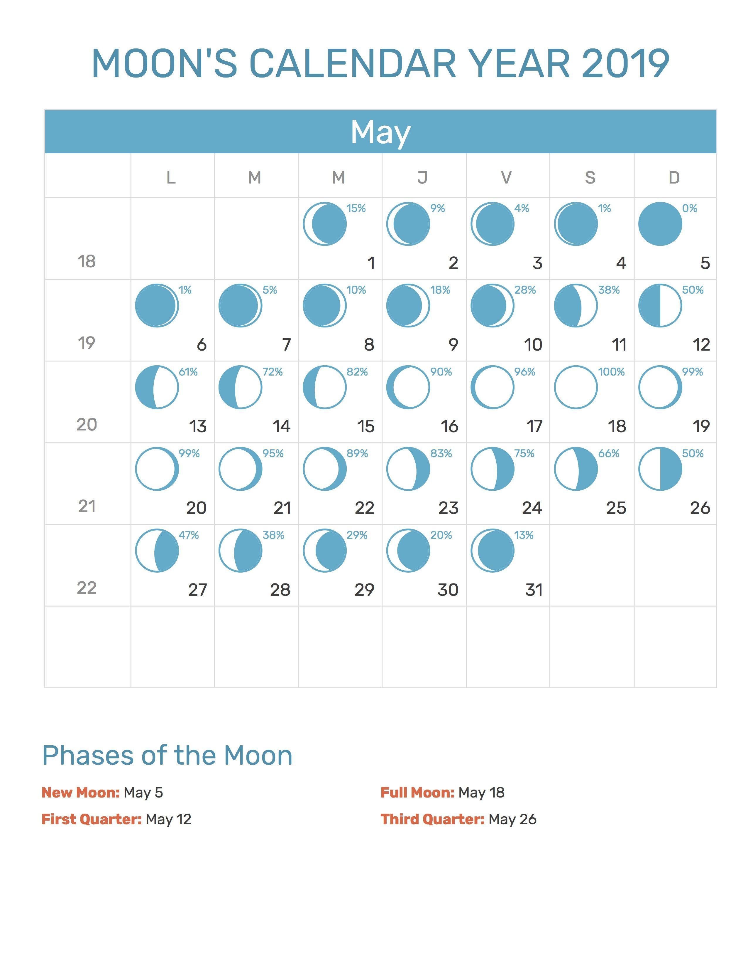 May 2019 Calendar Lunar | Printable Monthly Calendar Templates with regard to Template For Lunar Calendar