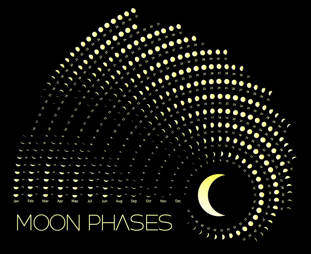 Moon Phases Calendar - August, 2019 with Full Moon Calendar 2019 October