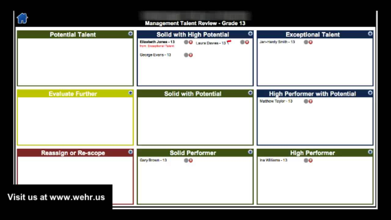 Nine Box Grid - Talent Management inside 9 Box Template In Excel