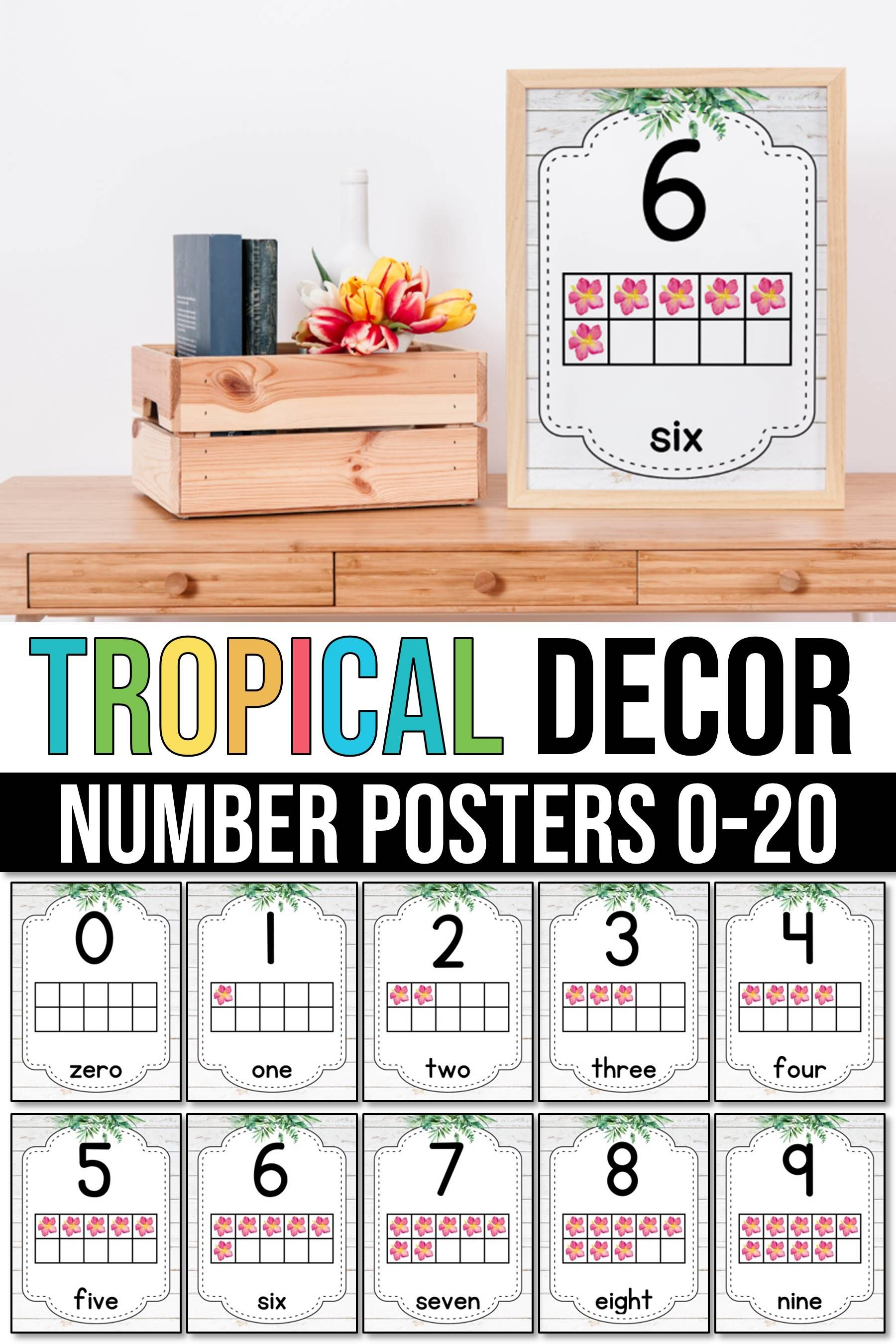 Number Posters 1-20 With 10 Frames - Editable, Tropical Classroom intended for Number Ten Template For First Grade