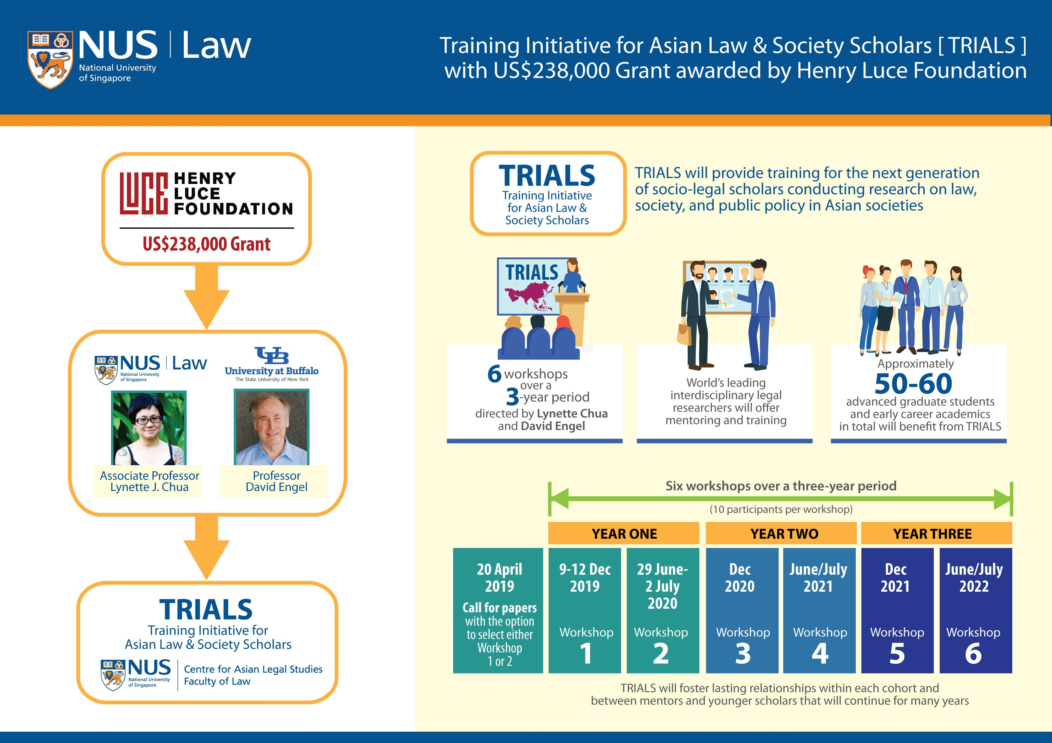 Nus - Faculty Of Law : Asia's Global Law School regarding Nus School Term 2019 2020