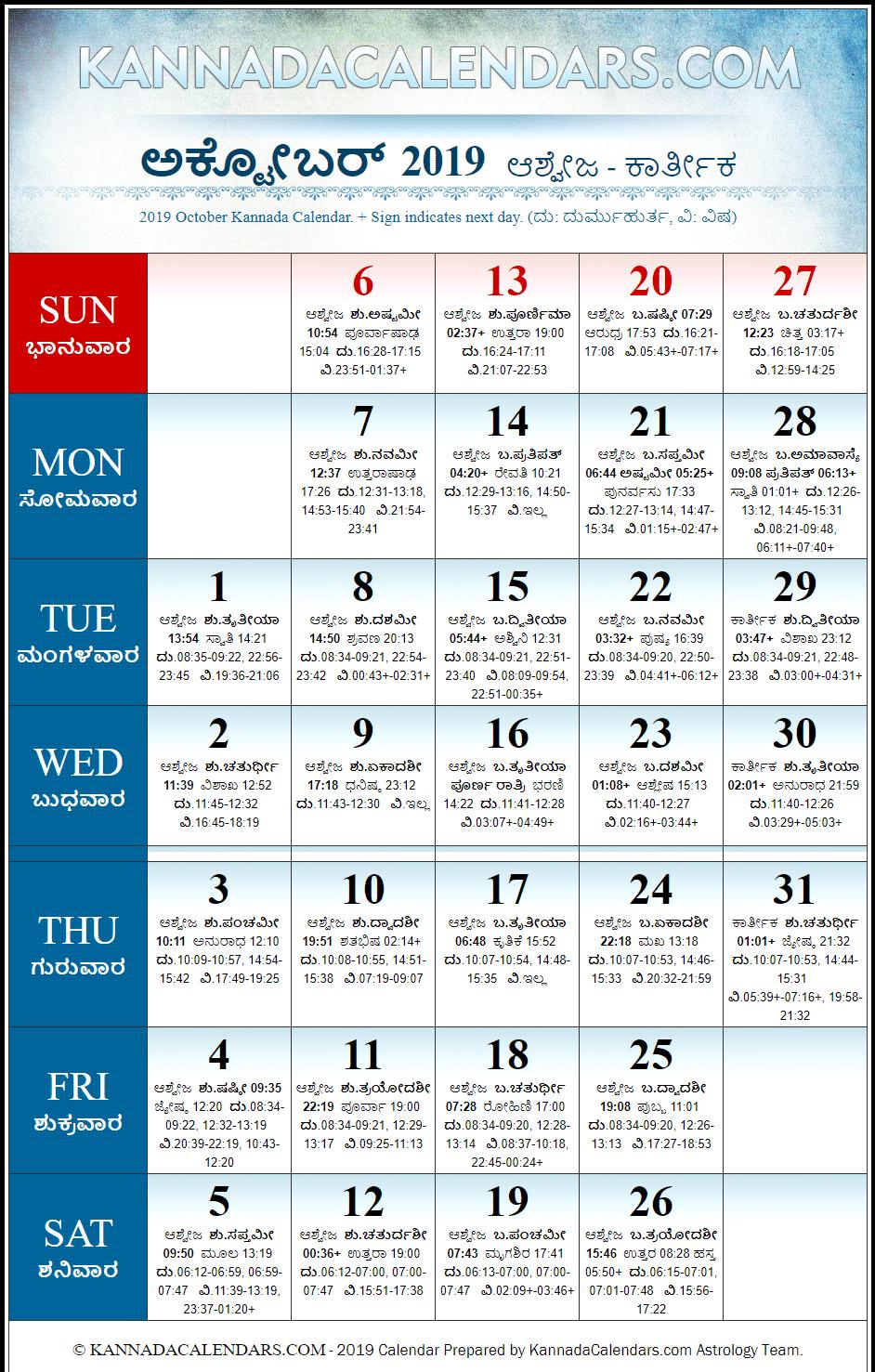 October 2019 Kannada Calendar | Hevilambi Nama Samvatsara Panchanga pertaining to Calender Of October 2019 According To Tithi