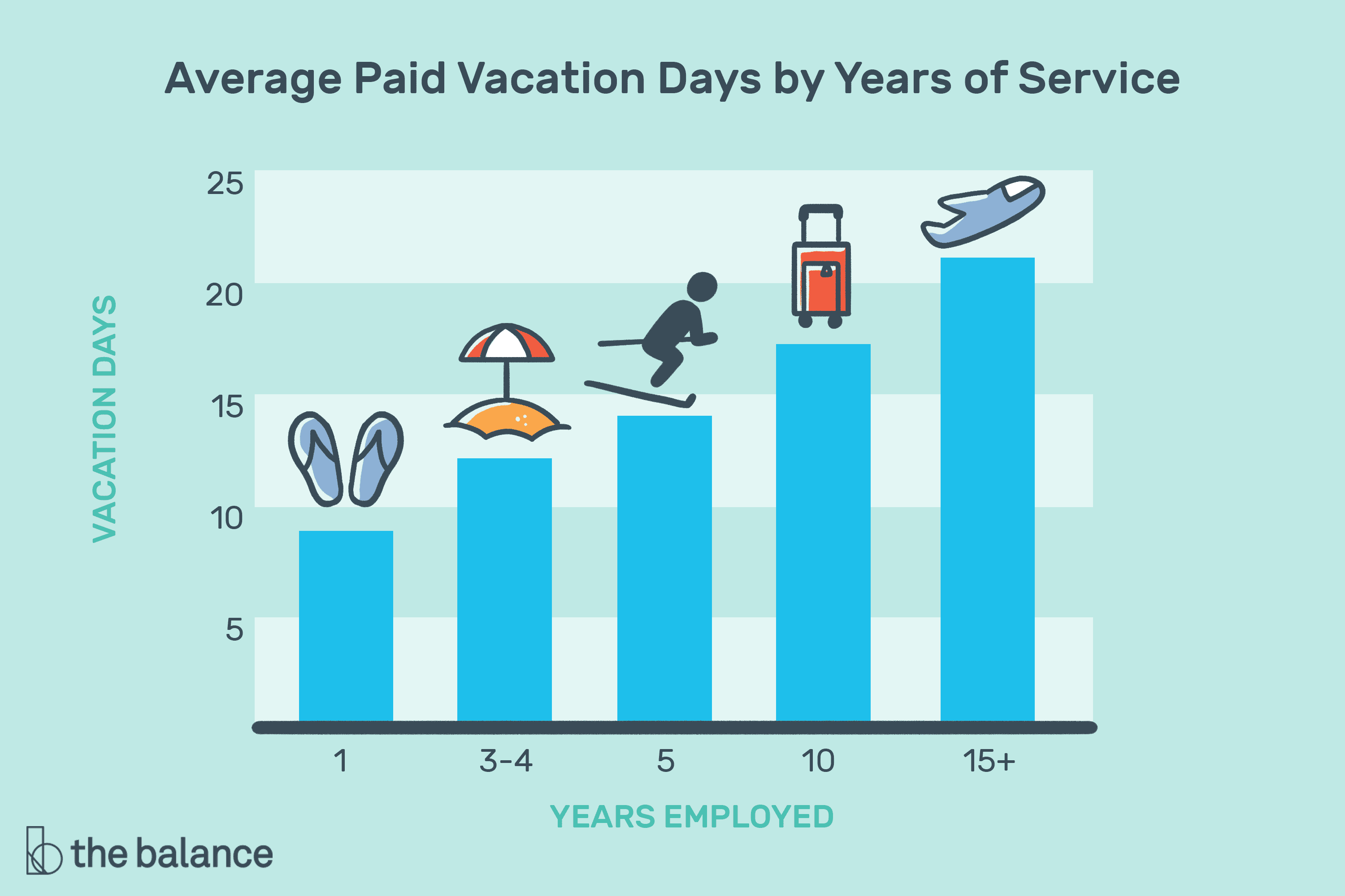 Paid Vacation Day Basics with 6 Day Work Week Template For Manufacturing