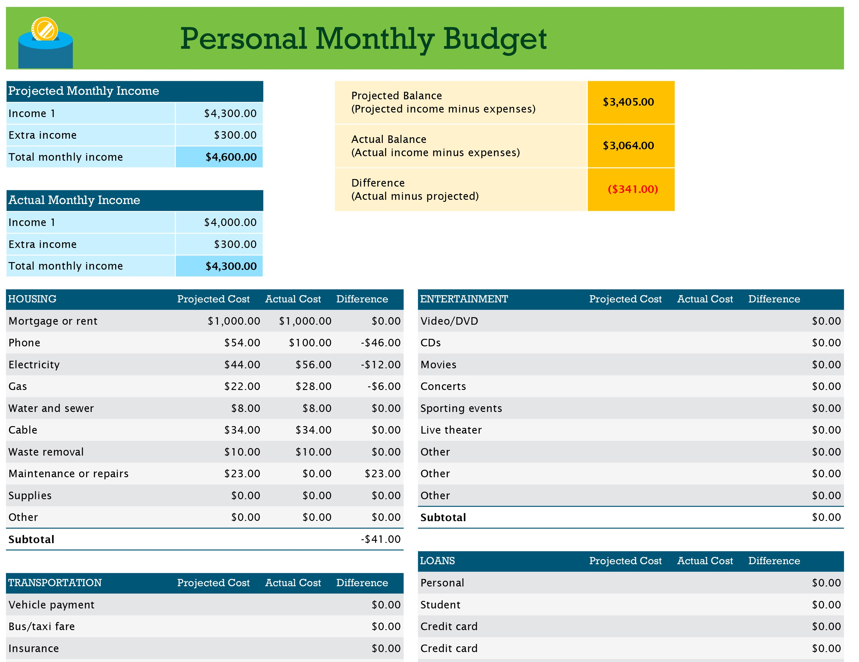 Personal Monthly Budget pertaining to Monthly Bills Template With Account Number And Address