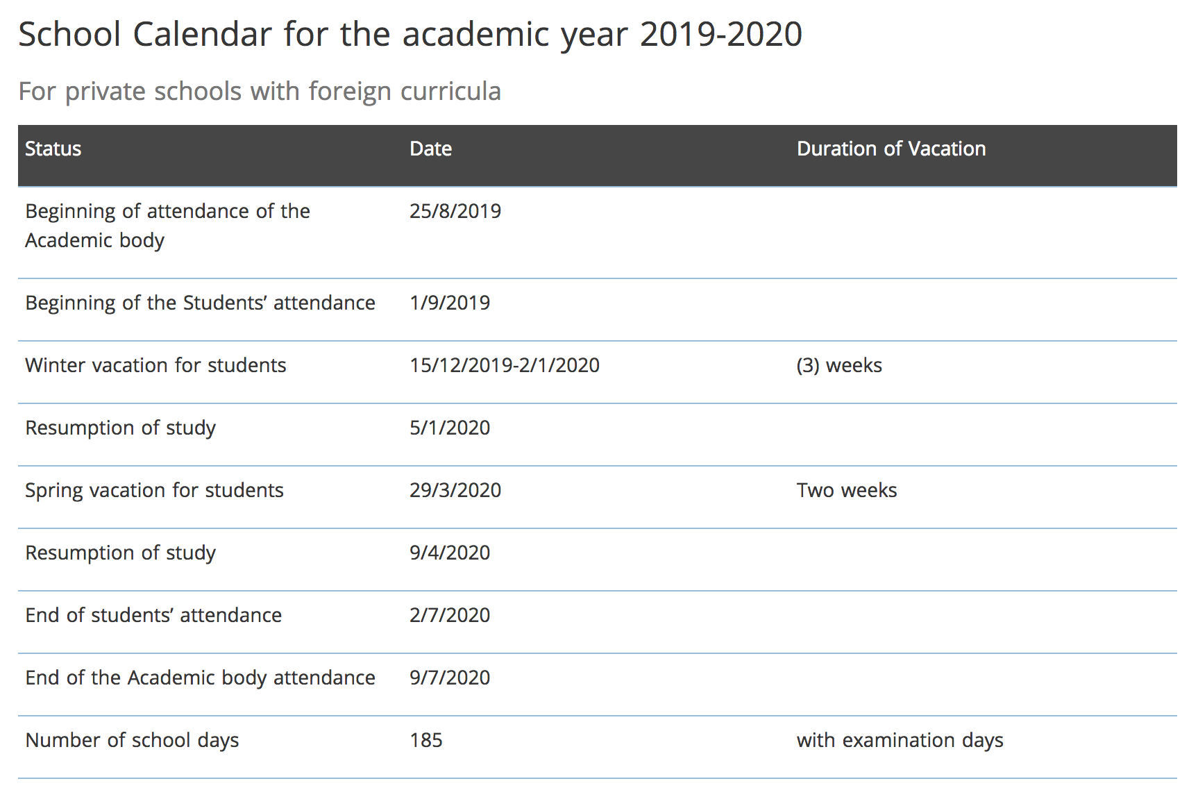 Plan Your Holidays: Here's The Uae School Calendar For Next 3 Years pertaining to U Of M School Year 2019-2020