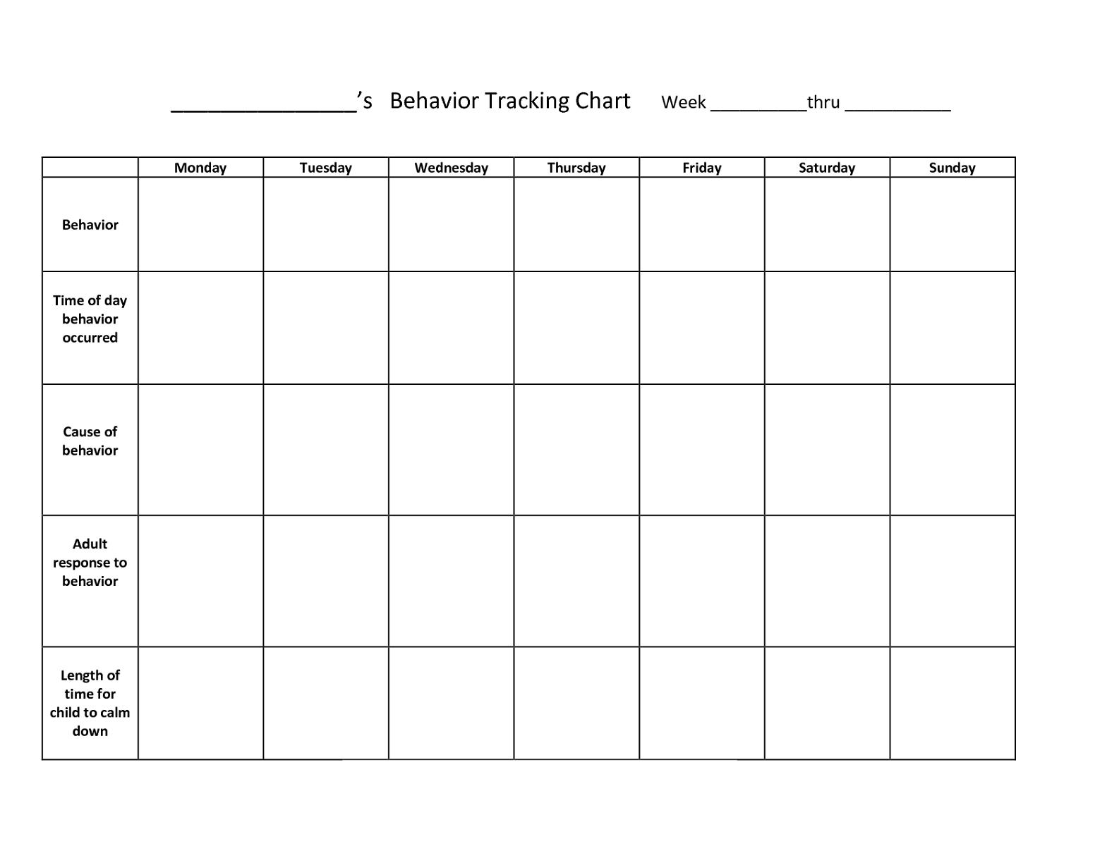 Printable Behaviour Chart For Behaviour Monitoring | Printable Chart in Free Printable Behavior Chart Templates