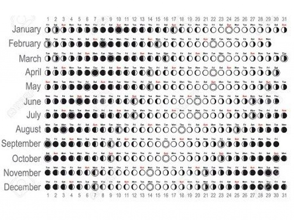 Printable Calendar 2018 Moon Phases   Printable Calendar 2019 throughout Full Moon Calendar 2019 October