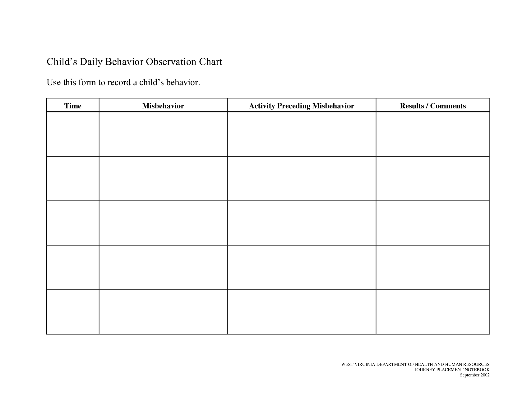 Printable Daily Behavior Chart Template | Projects To Try | Sticker with regard to Free Printable Blank Behavior Charts