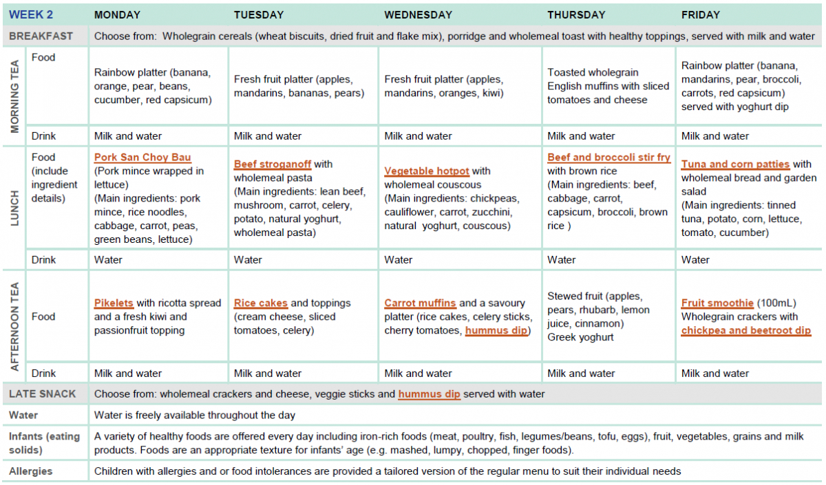 Sample Two-Week Menu For Long Day Care   Healthy Eating Advisory Service intended for Monthly 5 Week Menu Rotation Template
