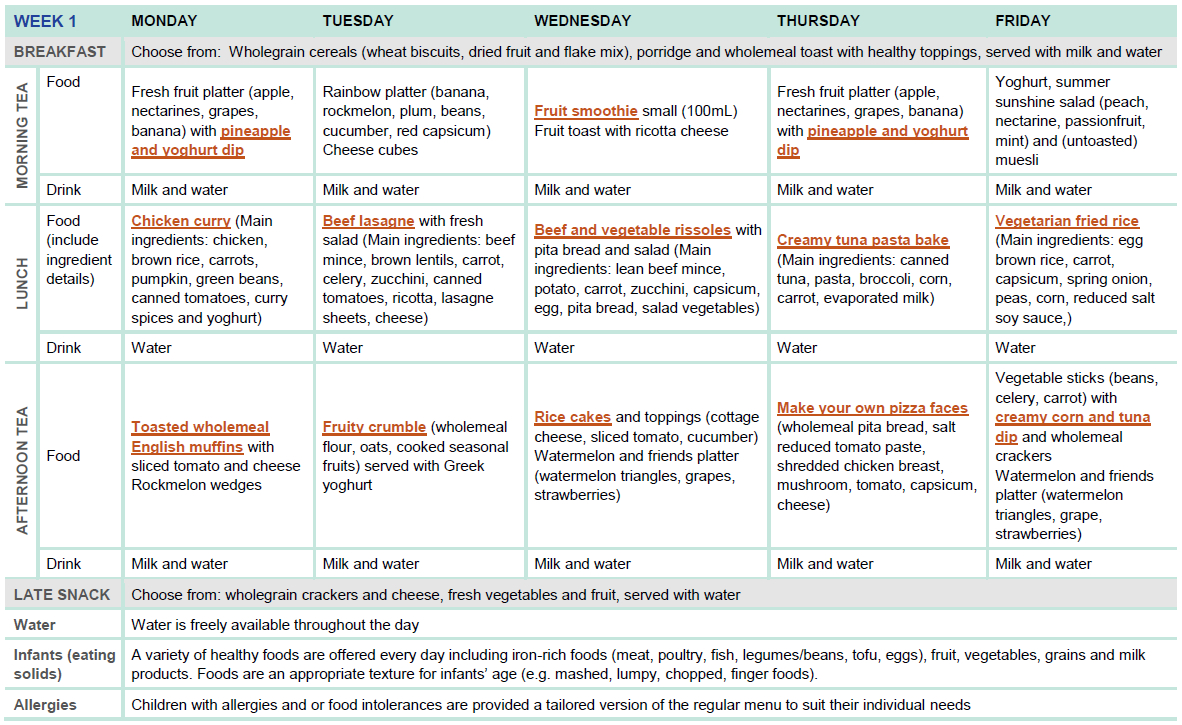 Sample Two-Week Menu For Long Day Care   Healthy Eating Advisory Service regarding Monthly 5 Week Menu Rotation Template