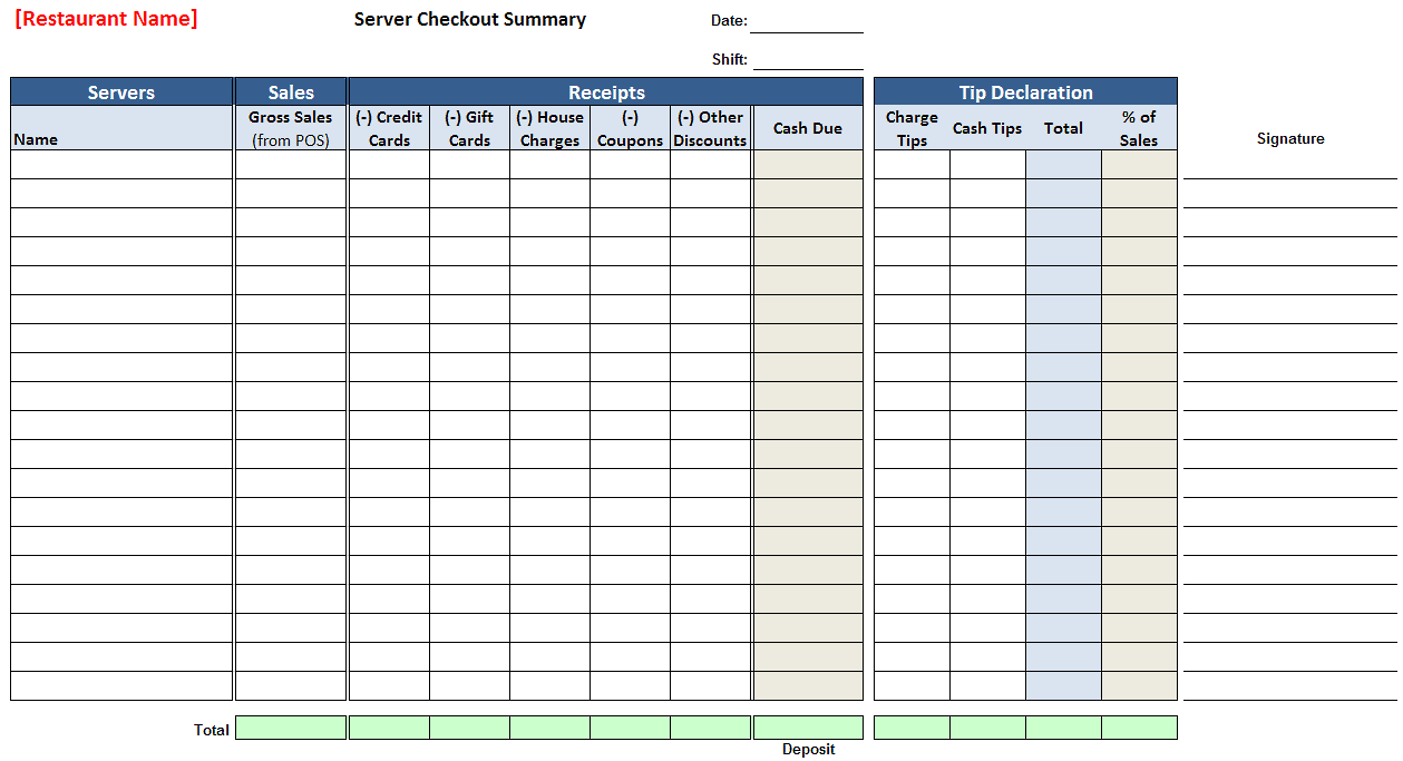 Server Checkout Summary inside 3 Day Shift Restaurant Template Sheets Excel
