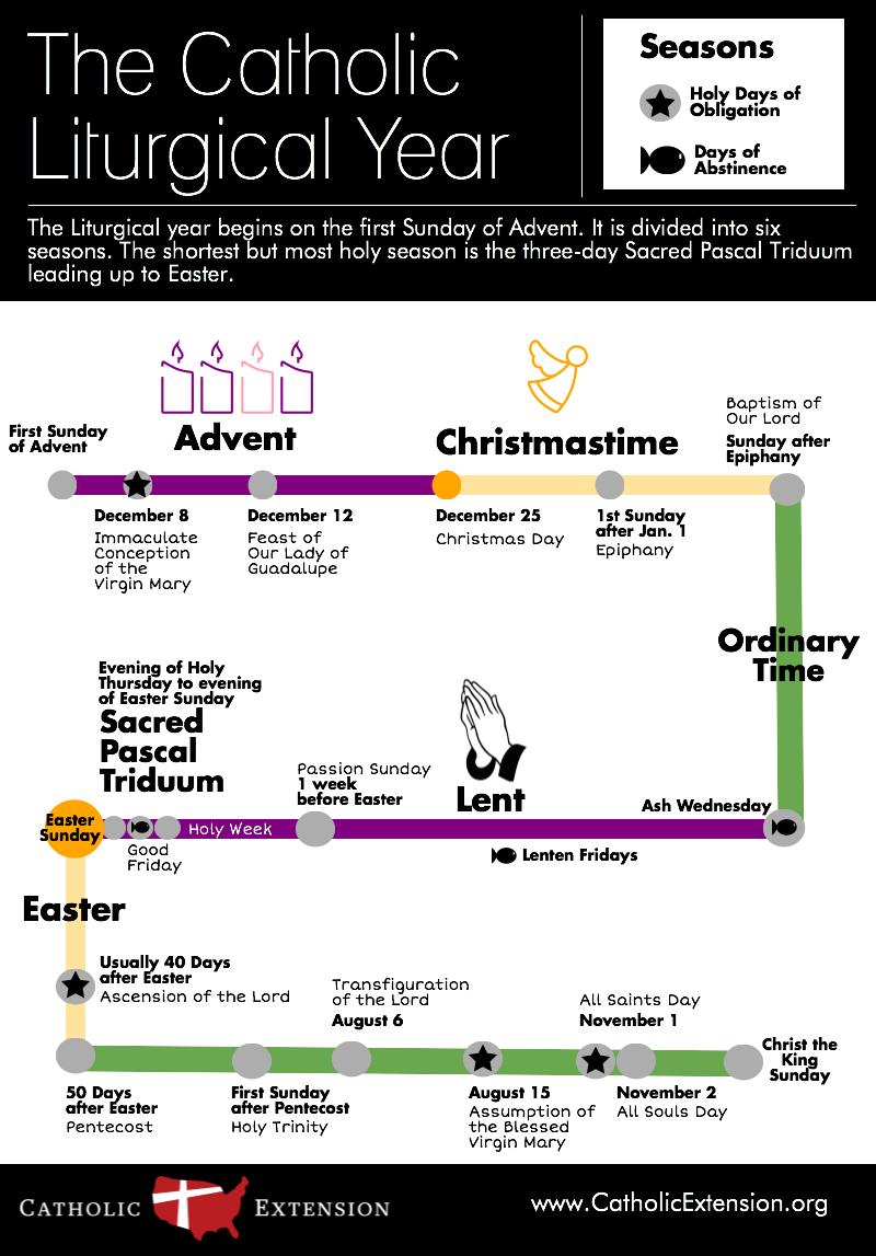 The Liturgical Calendar Explained | Catholic Extension throughout Free Catholic Liturgical Calendar For 2020