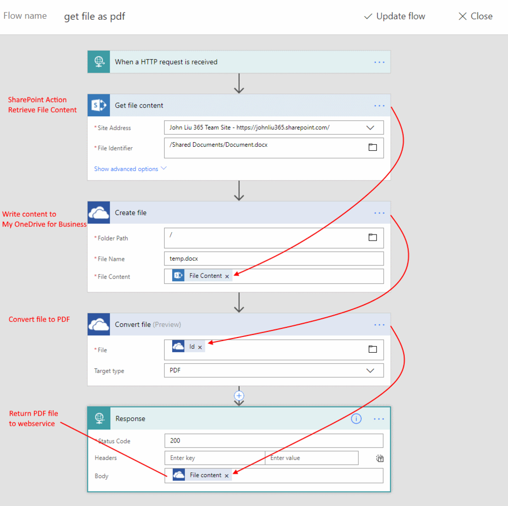 Two Ways To Convert Sharepoint Files To Pdf Via Flow — John Liu with Flow Template To Copy Dates From Sharepoint Calendars