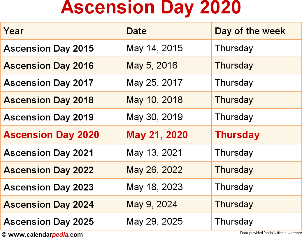 When Is Ascension Day 2020 & 2021? Dates Of Ascension Day with Catholic Liturgical Calendar 2020 Pdf