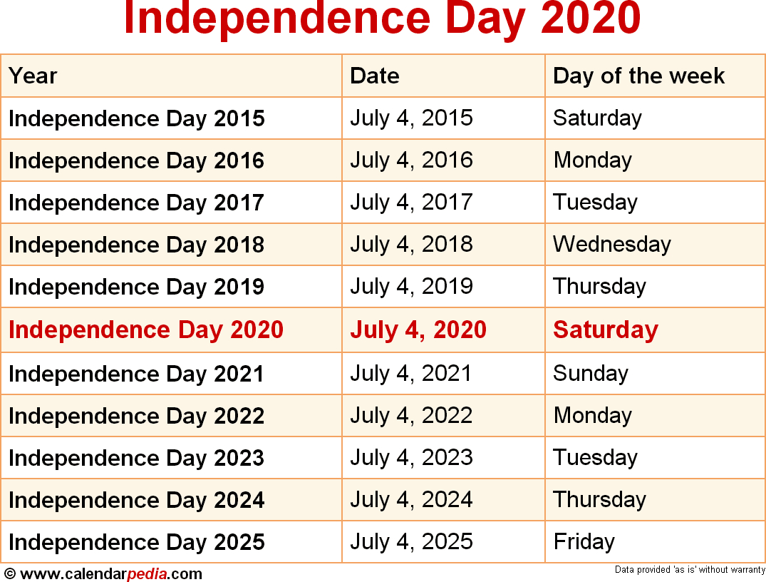 When Is Independence Day 2020 & 2021? Dates Of Independence Day in National Day Calendar 2020 Printable