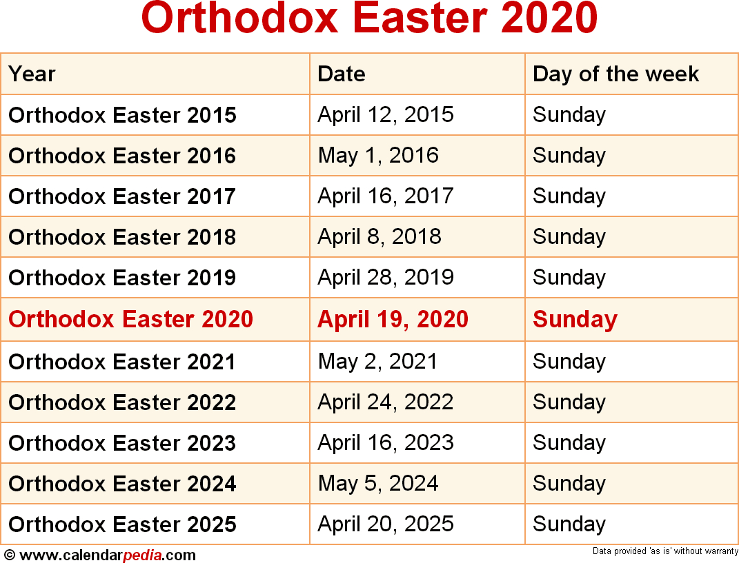 When Is Orthodox Easter 2020 & 2021? Dates Of Orthodox Easter with regard to Free Catholic Liturgical Calendar For 2020